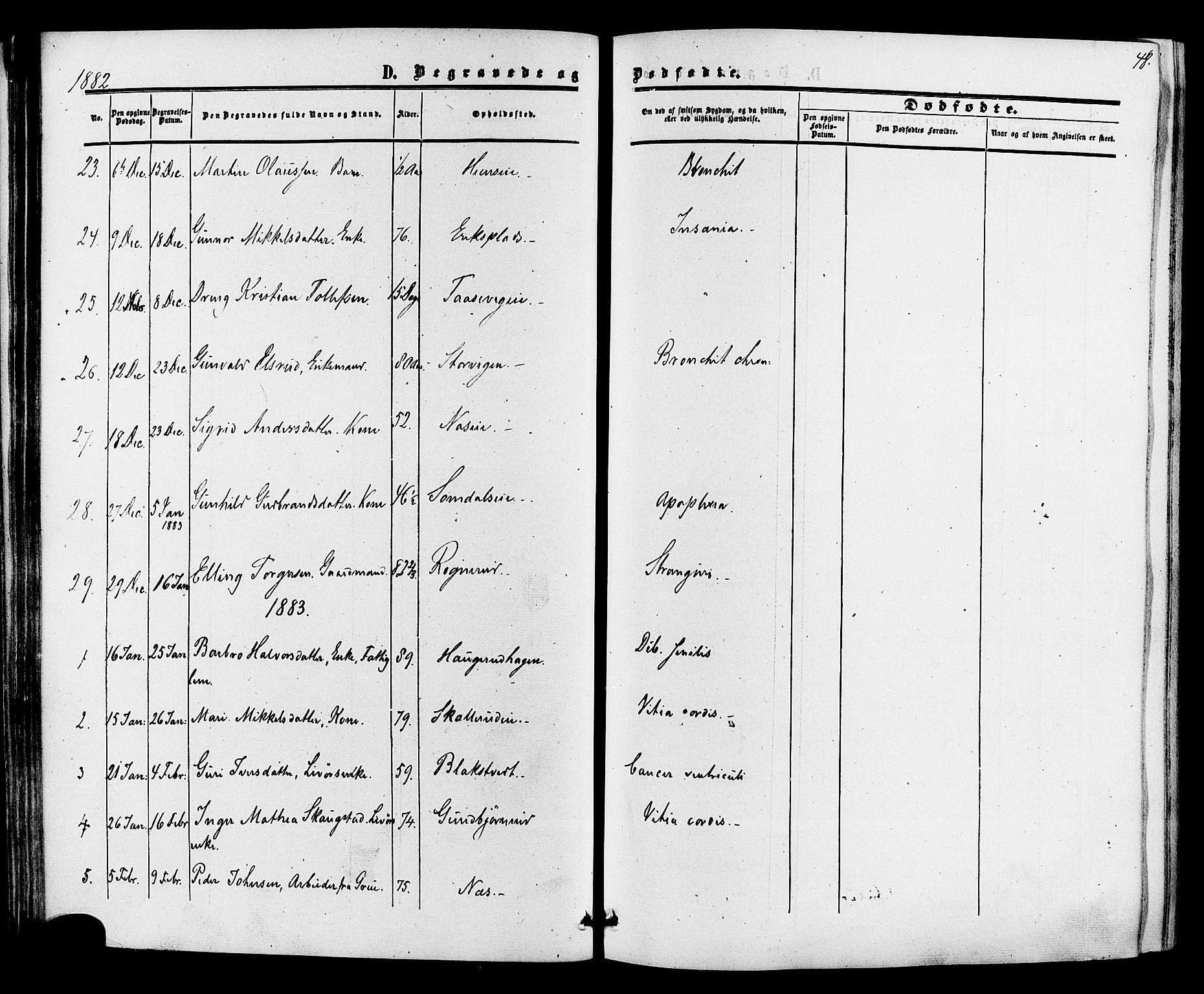 SAKO, Ådal kirkebøker, F/Fa/L0002: Ministerialbok nr. I 2, 1857-1883, s. 48