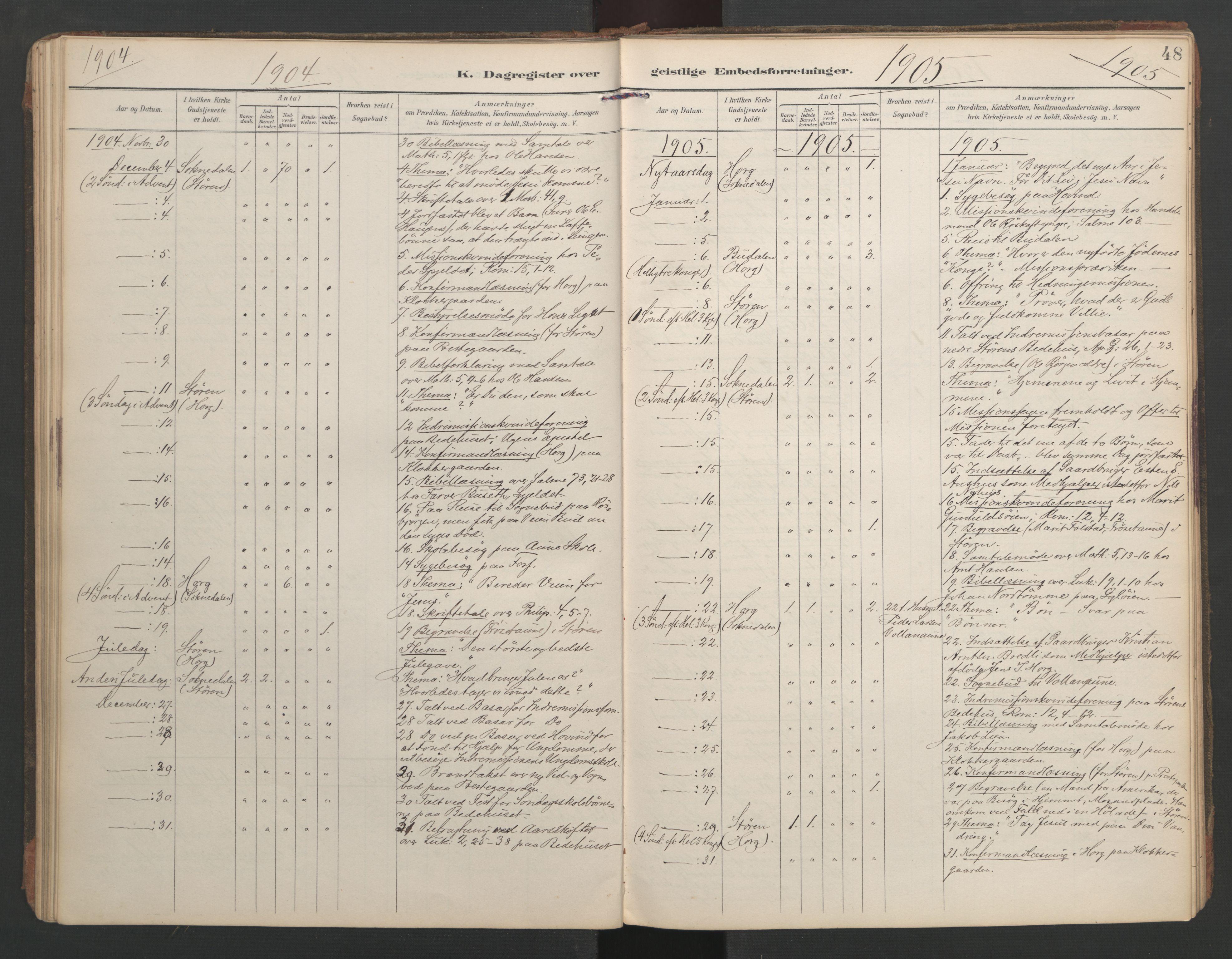 SAT, Ministerialprotokoller, klokkerbøker og fødselsregistre - Sør-Trøndelag, 687/L1005: Dagregister nr. 687A11, 1891-1912, s. 48