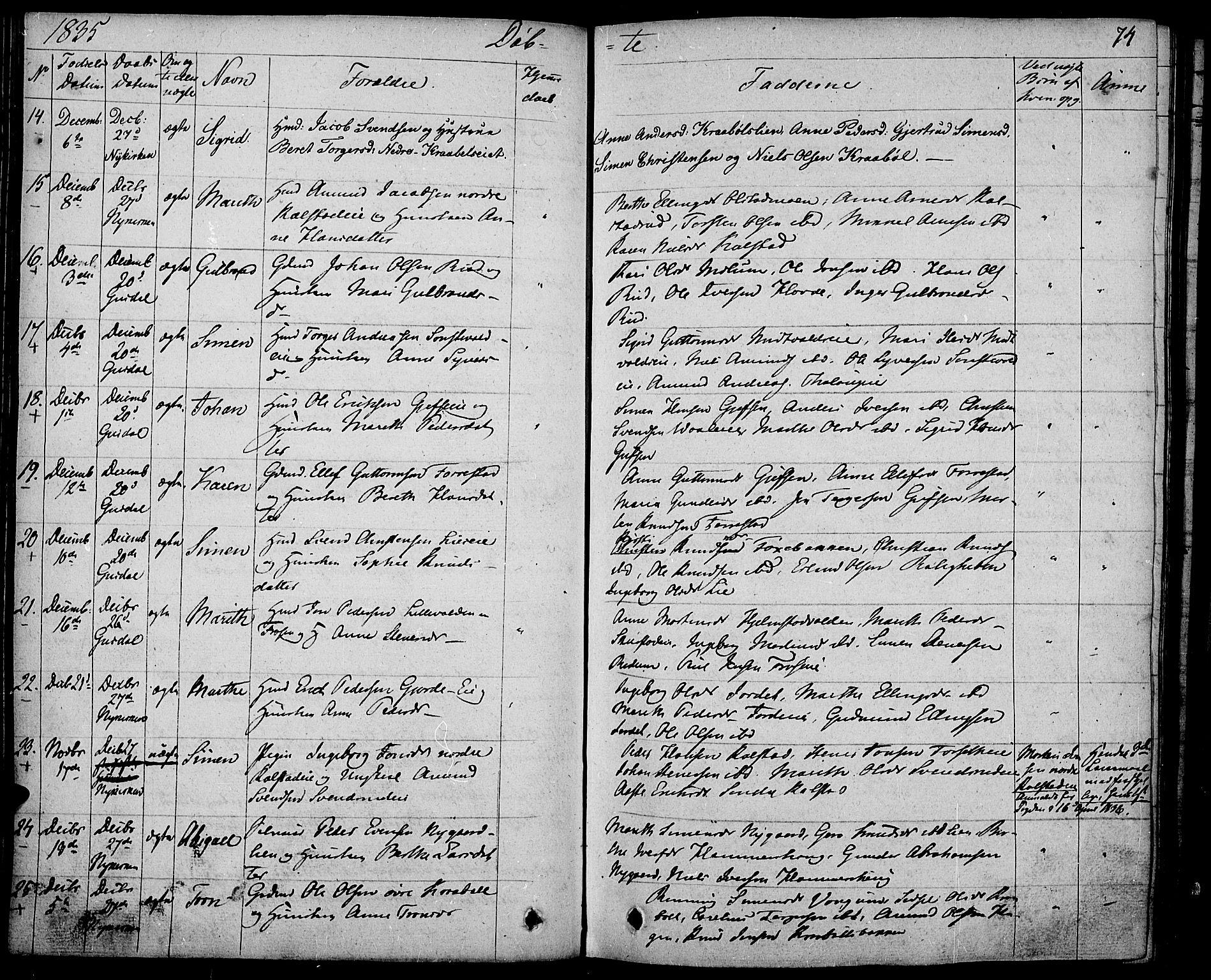SAH, Gausdal prestekontor, Ministerialbok nr. 6, 1830-1839, s. 74