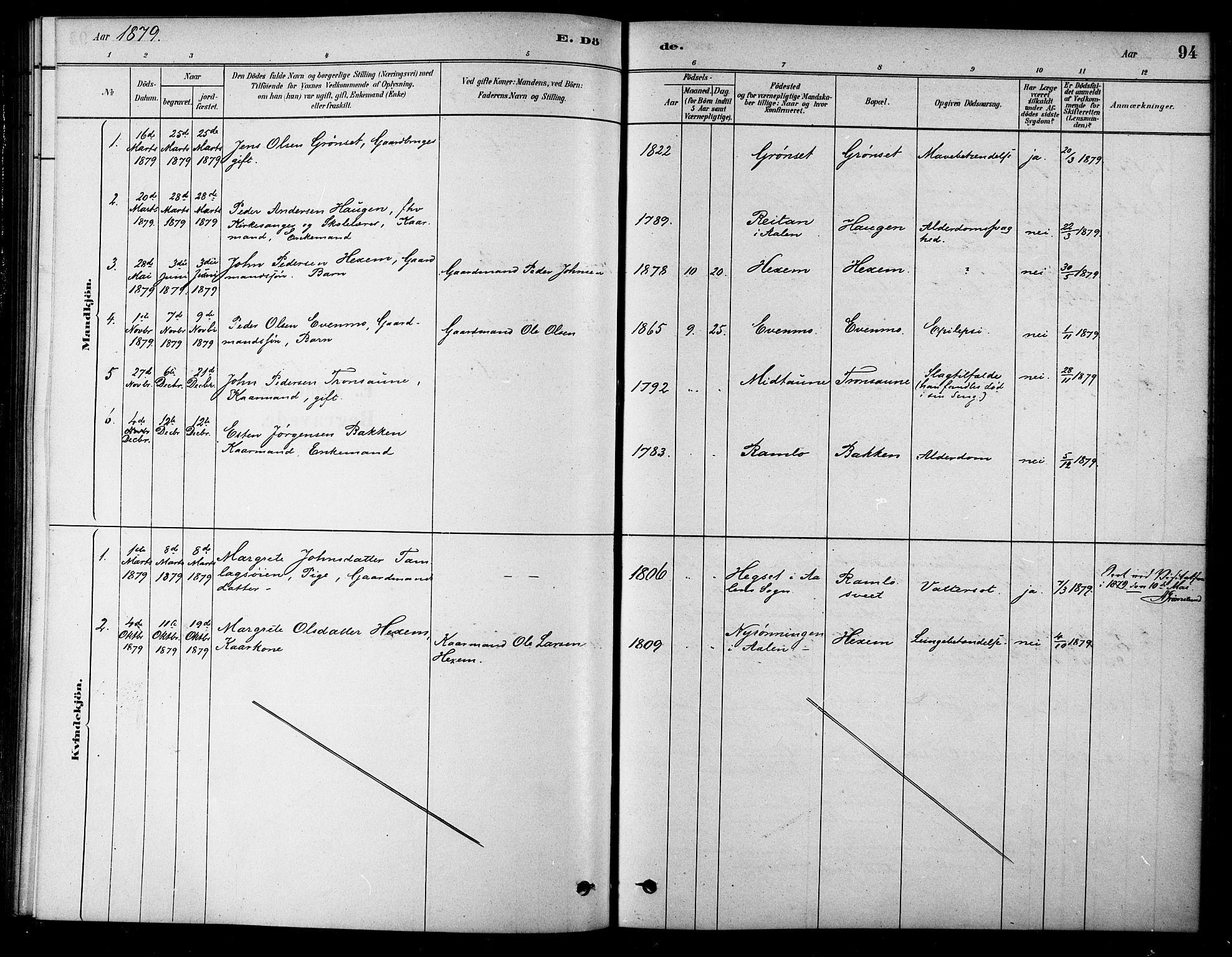 SAT, Ministerialprotokoller, klokkerbøker og fødselsregistre - Sør-Trøndelag, 685/L0972: Ministerialbok nr. 685A09, 1879-1890, s. 94