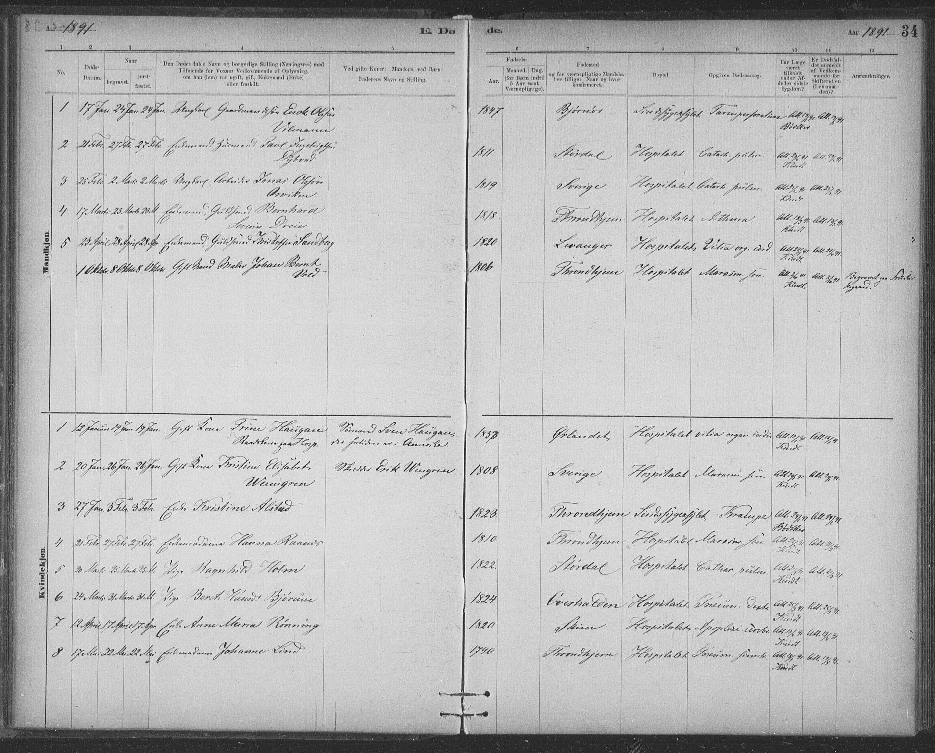 SAT, Ministerialprotokoller, klokkerbøker og fødselsregistre - Sør-Trøndelag, 623/L0470: Ministerialbok nr. 623A04, 1884-1938, s. 34