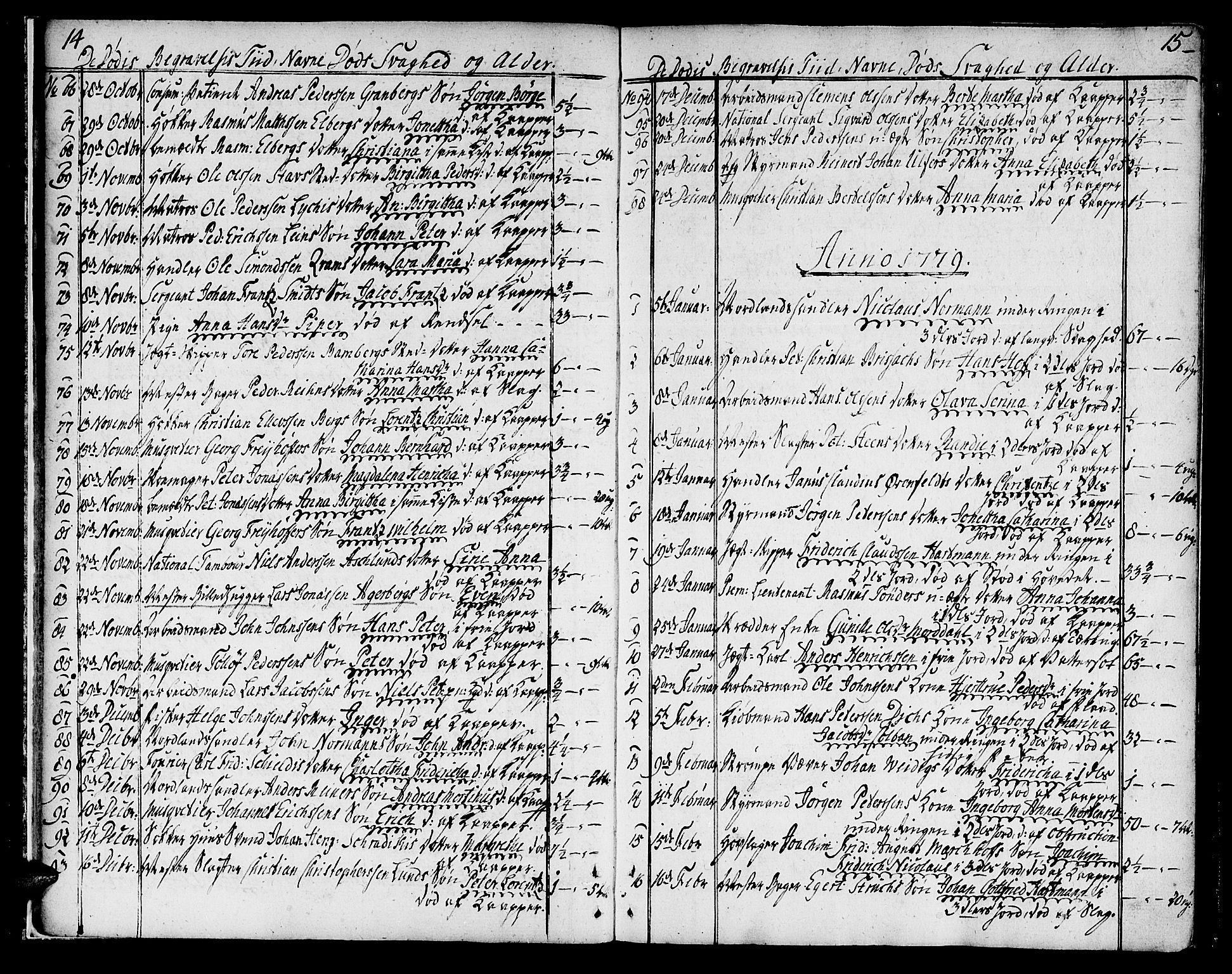 SAT, Ministerialprotokoller, klokkerbøker og fødselsregistre - Sør-Trøndelag, 602/L0106: Ministerialbok nr. 602A04, 1774-1814, s. 14-15