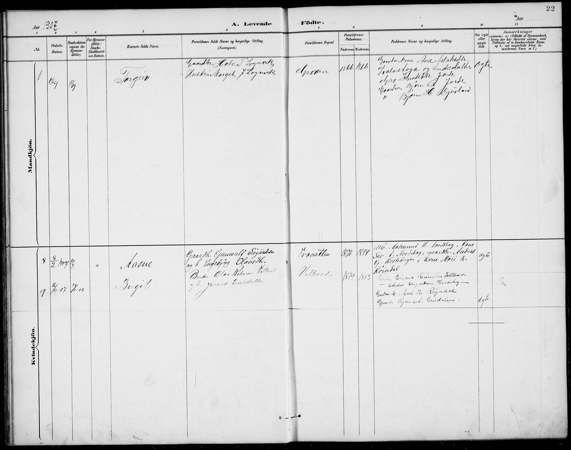 SAKO, Rauland kirkebøker, G/Gb/L0002: Klokkerbok nr. II 2, 1887-1937, s. 22