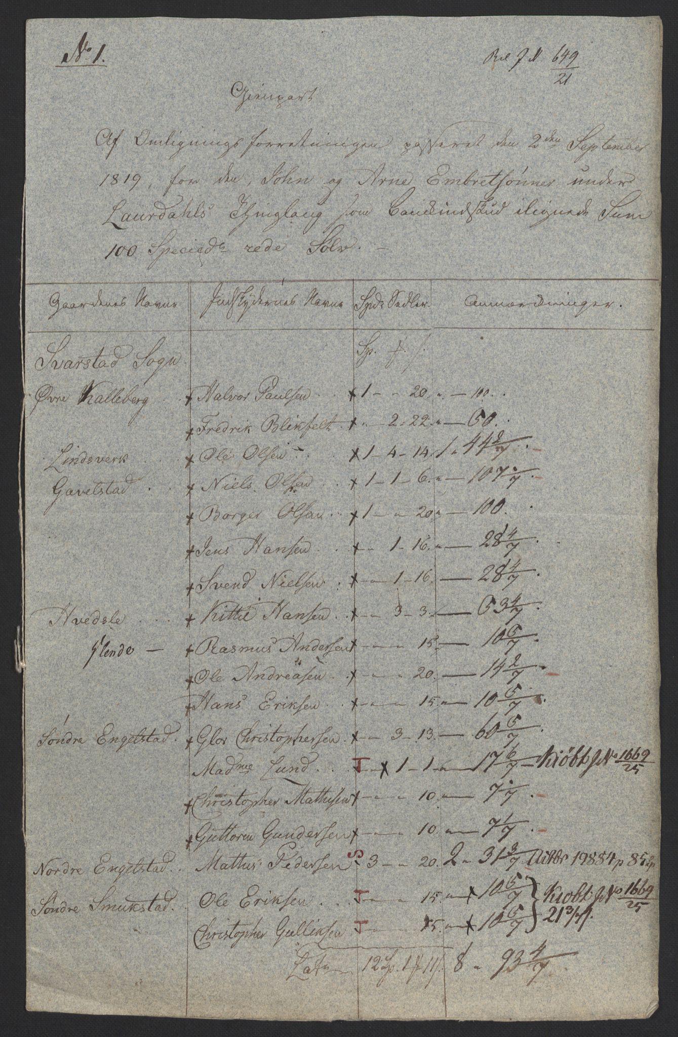 NOBA, Norges Bank/Sølvskatten 1816*, 1816-1824, s. 97