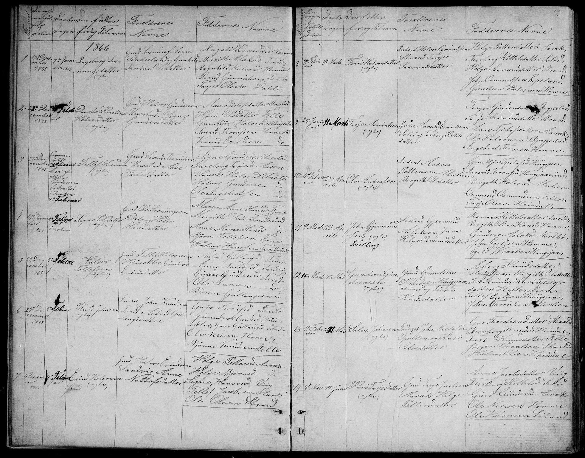 SAKO, Nissedal kirkebøker, G/Gb/L0002: Klokkerbok nr. II 2, 1863-1892, s. 7