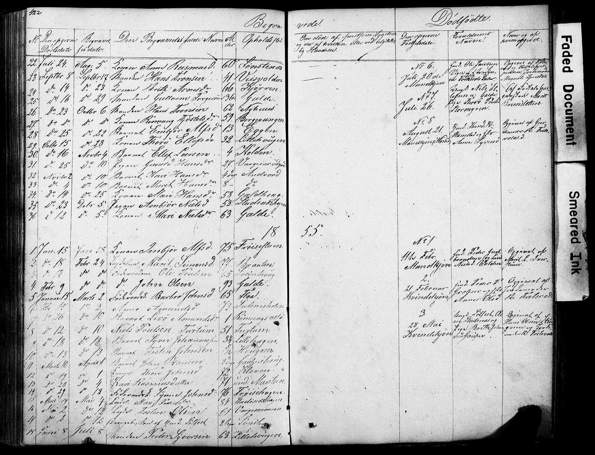 SAH, Lom prestekontor, L/L0012: Klokkerbok nr. 12, 1845-1873, s. 422-423