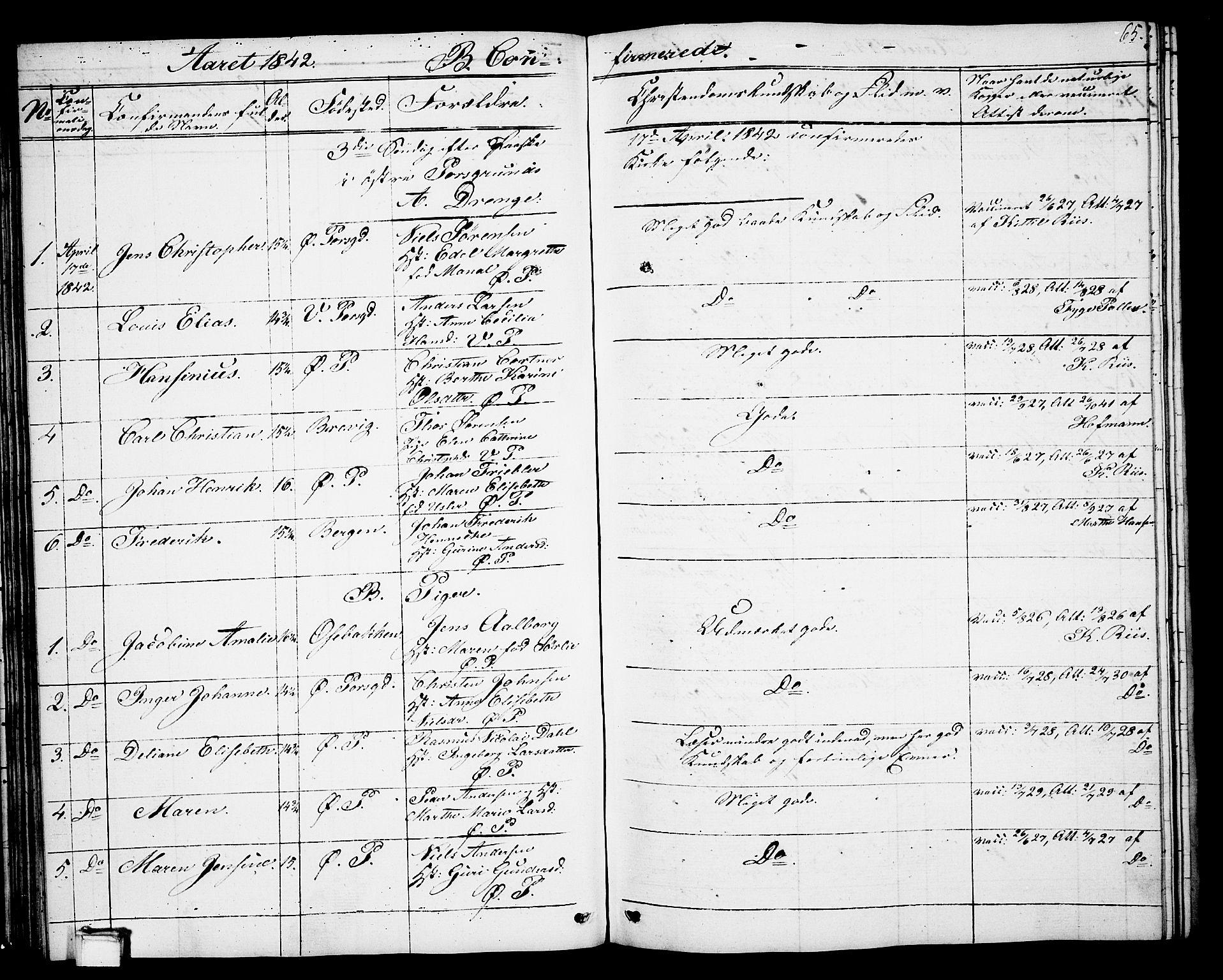 SAKO, Porsgrunn kirkebøker , G/Gb/L0003: Klokkerbok nr. II 3, 1841-1852, s. 65