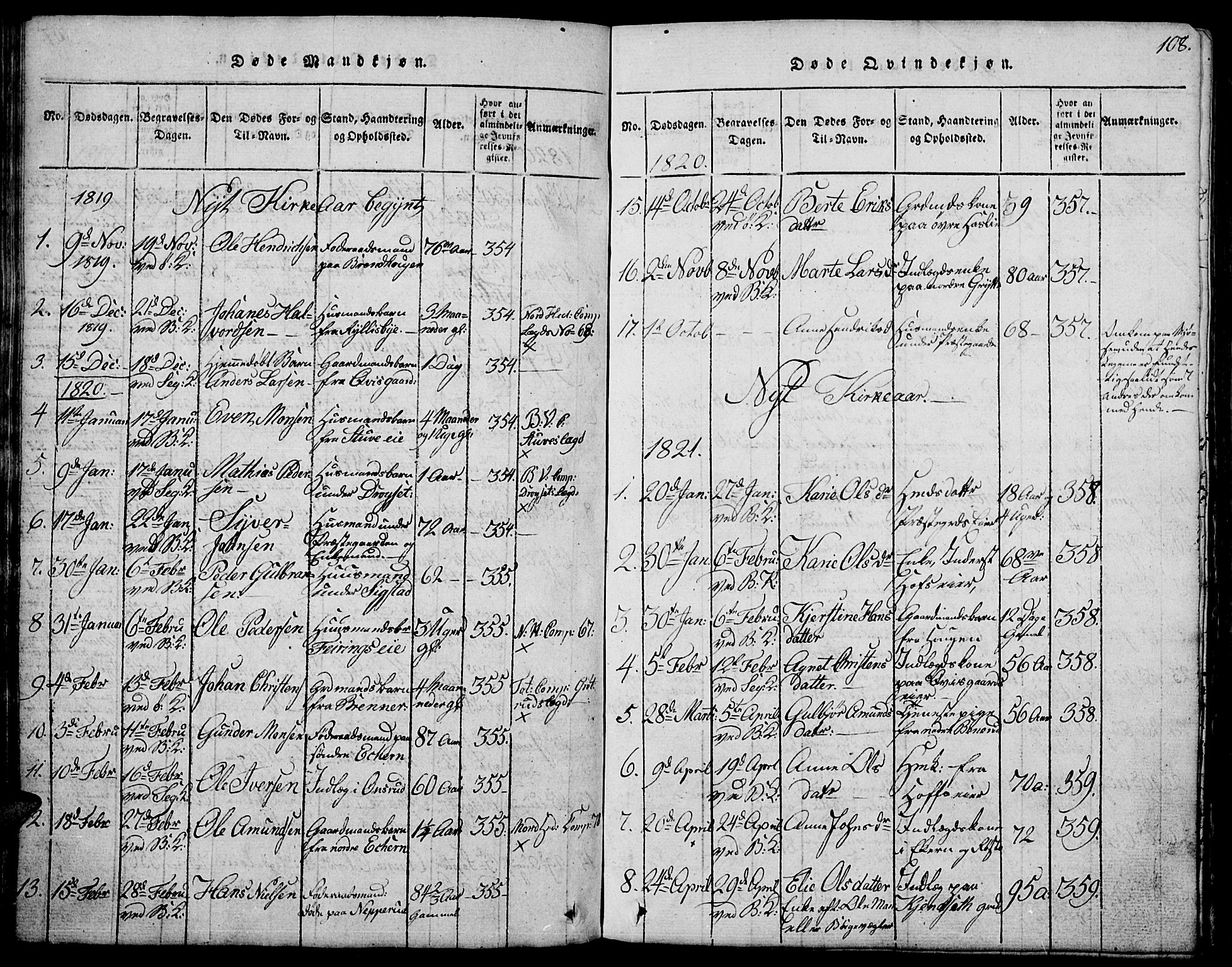 SAH, Biri prestekontor, Klokkerbok nr. 1, 1814-1828, s. 108