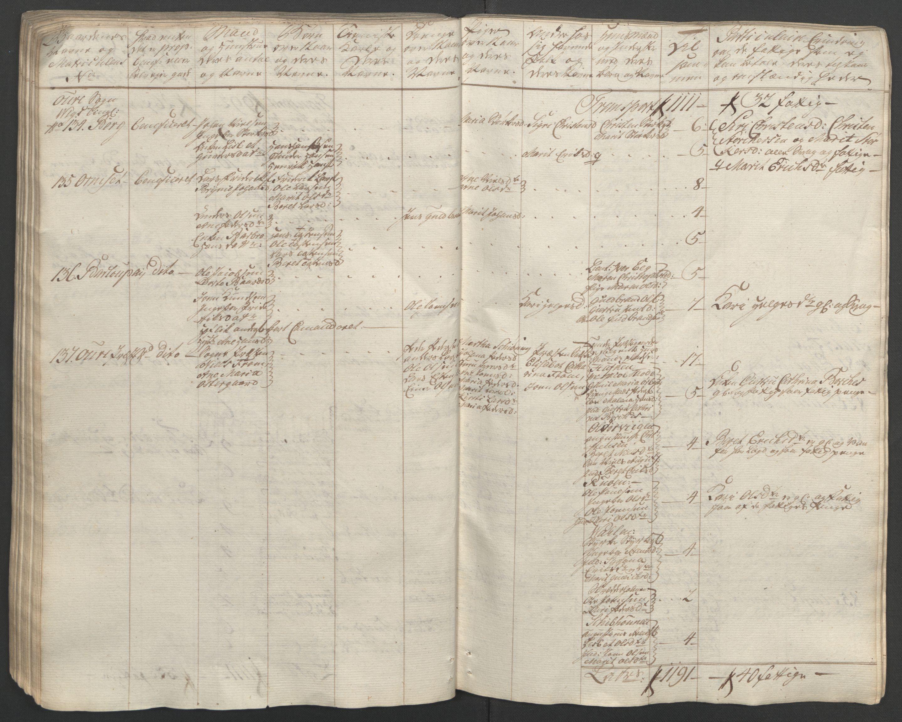 RA, Rentekammeret inntil 1814, Reviderte regnskaper, Fogderegnskap, R56/L3841: Ekstraskatten Nordmøre, 1762-1763, s. 112