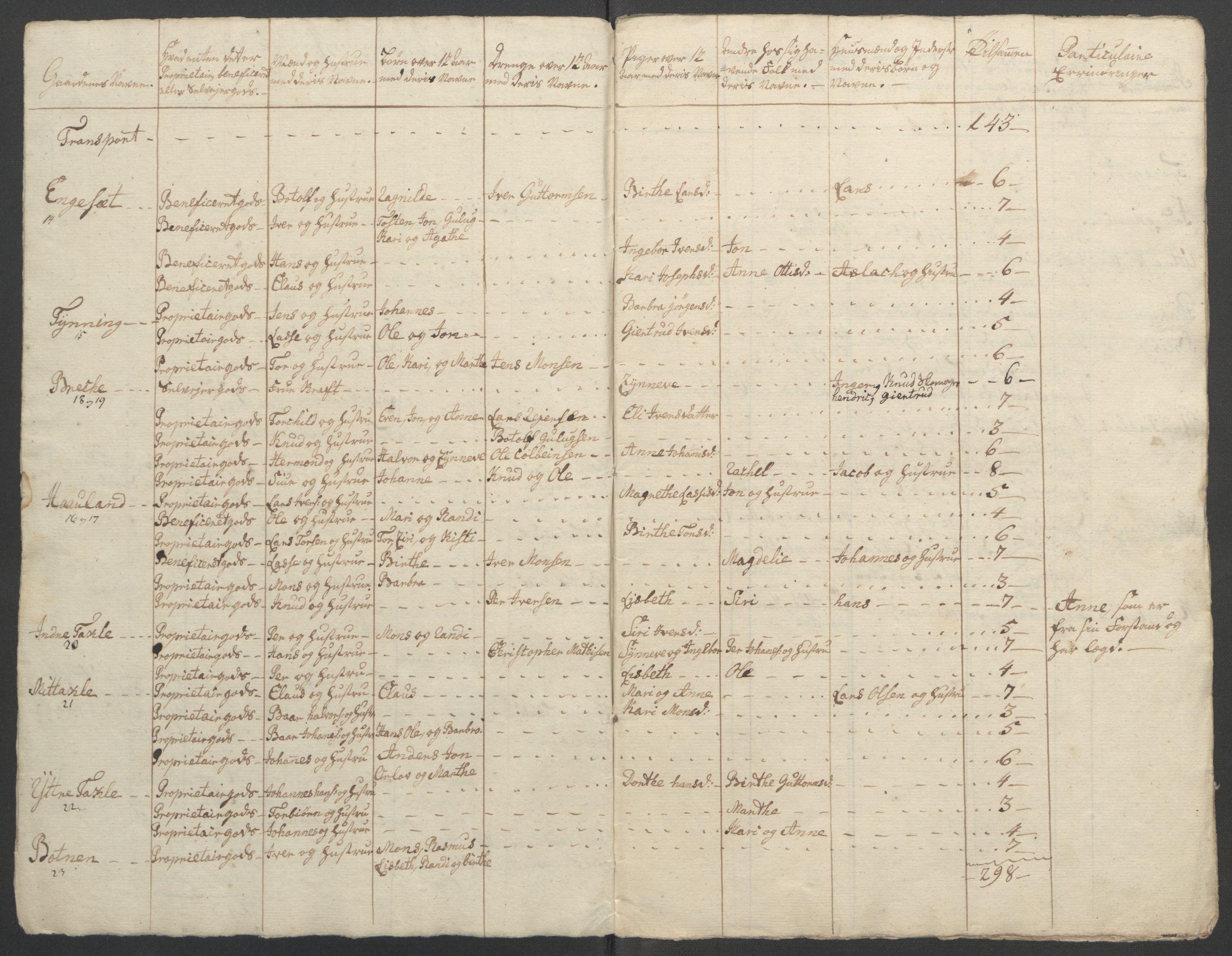 RA, Rentekammeret inntil 1814, Reviderte regnskaper, Fogderegnskap, R52/L3418: Ekstraskatten Sogn, 1762-1769, s. 313