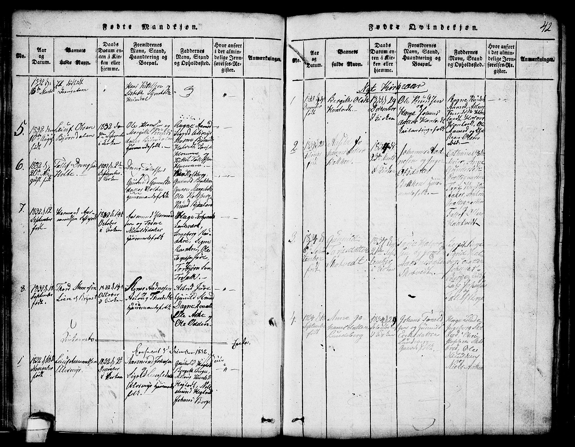 SAKO, Lårdal kirkebøker, G/Ga/L0001: Klokkerbok nr. I 1, 1815-1861, s. 42