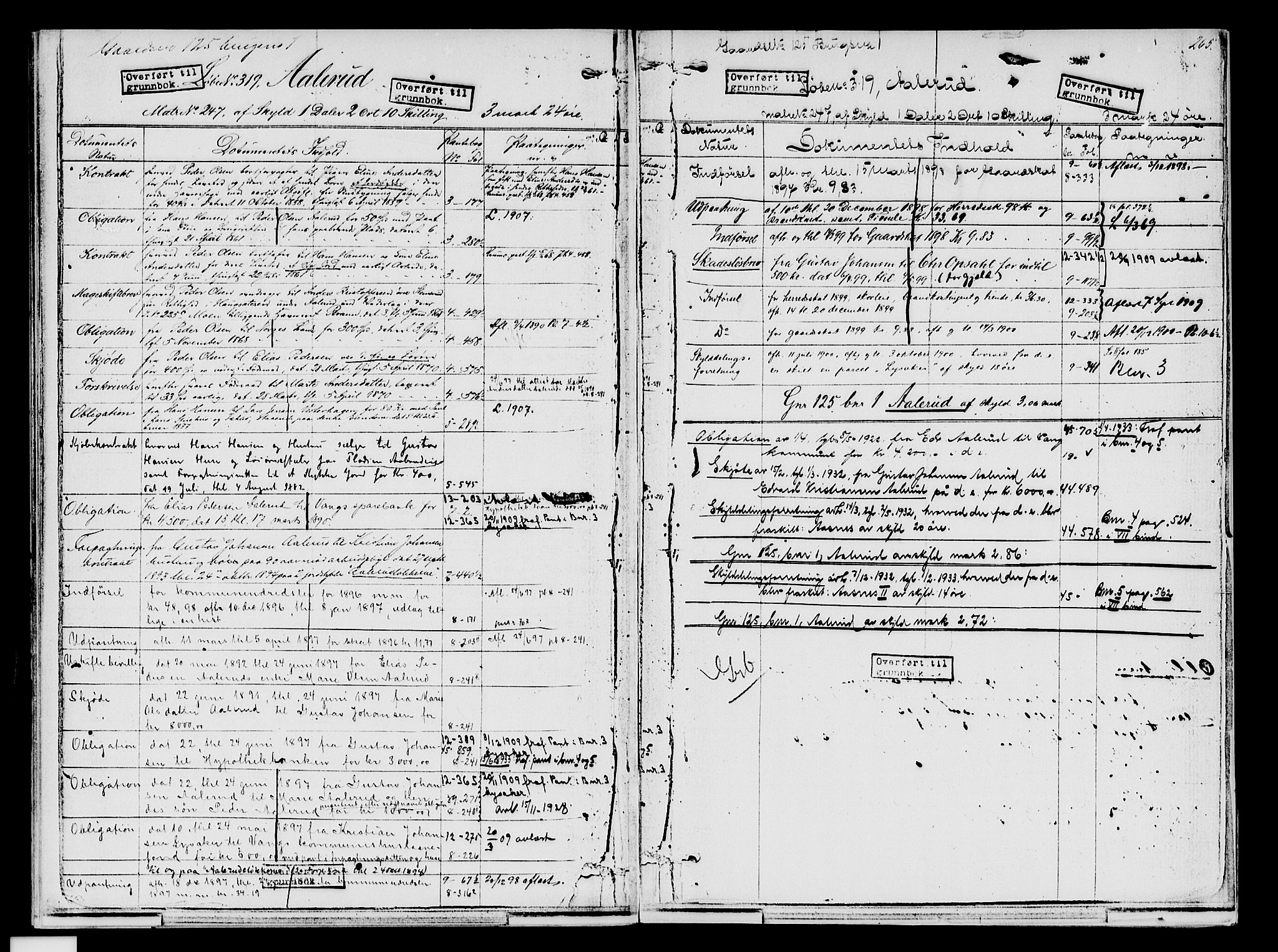 SAH, Nord-Hedmark sorenskriveri, H/Ha/Had/Hade/L0001B: Panteregister nr. 4.1b, 1871-1940, s. 265