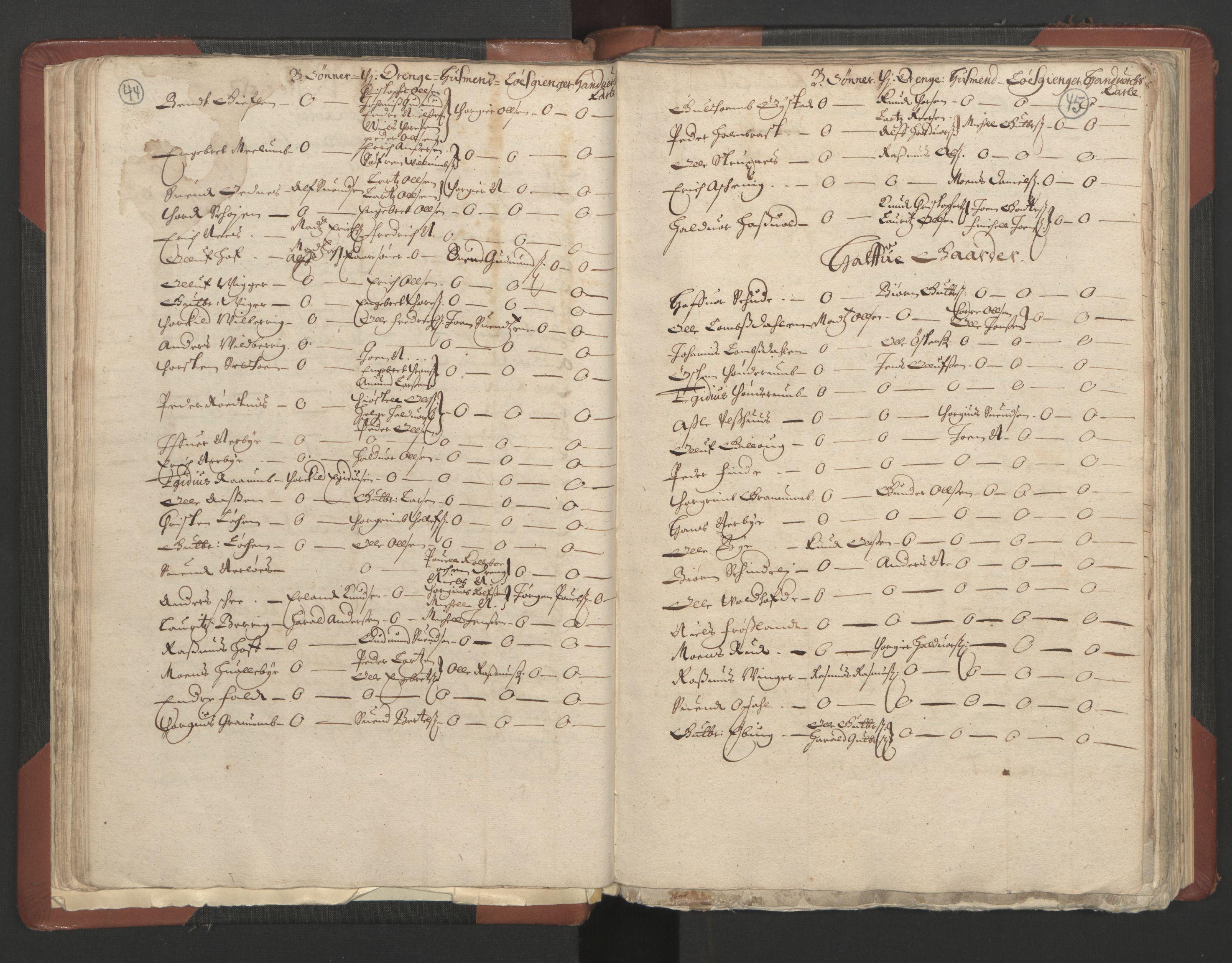 RA, Fogdenes og sorenskrivernes manntall 1664-1666, nr. 4: Hadeland og Valdres fogderi og Gudbrandsdal fogderi, 1664, s. 44-45