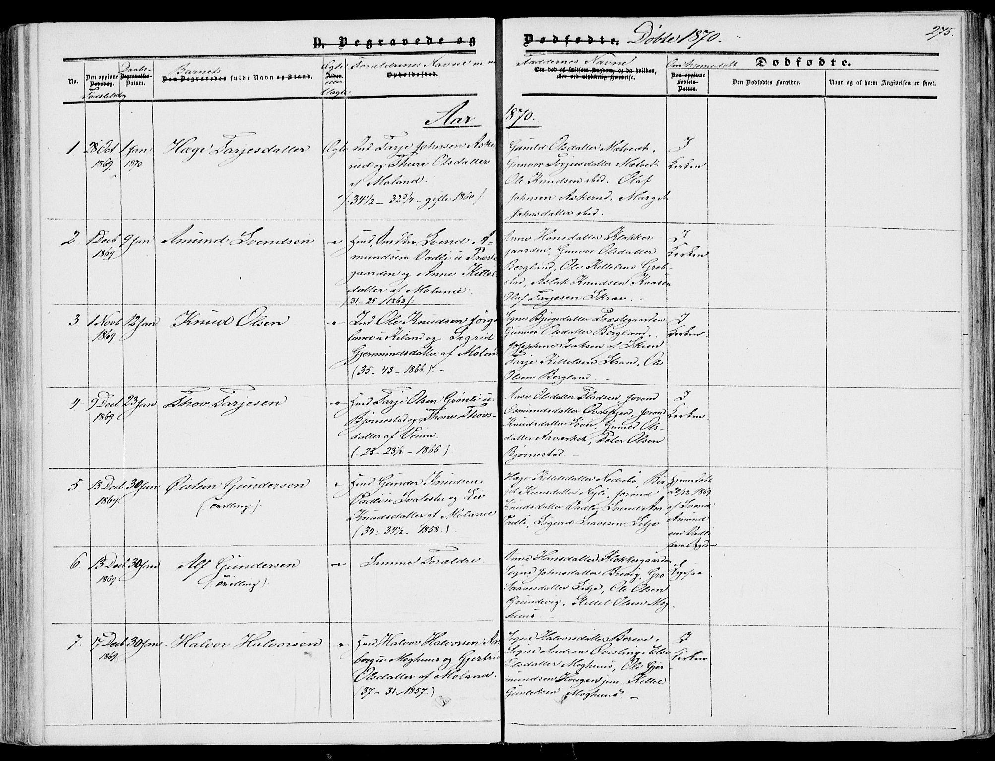 SAKO, Fyresdal kirkebøker, F/Fa/L0005: Ministerialbok nr. I 5, 1855-1871, s. 275
