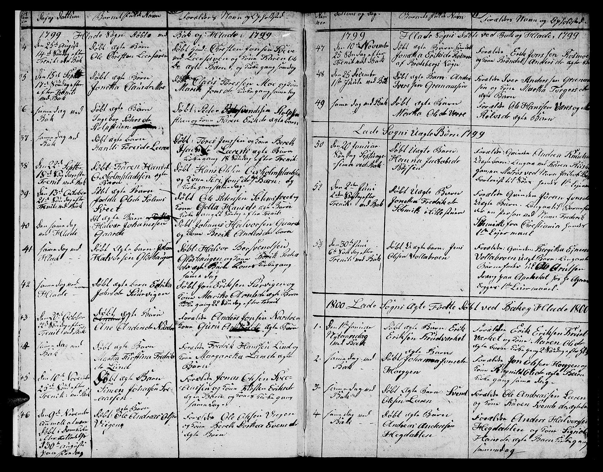 SAT, Ministerialprotokoller, klokkerbøker og fødselsregistre - Sør-Trøndelag, 606/L0306: Klokkerbok nr. 606C02, 1797-1829, s. 10-11