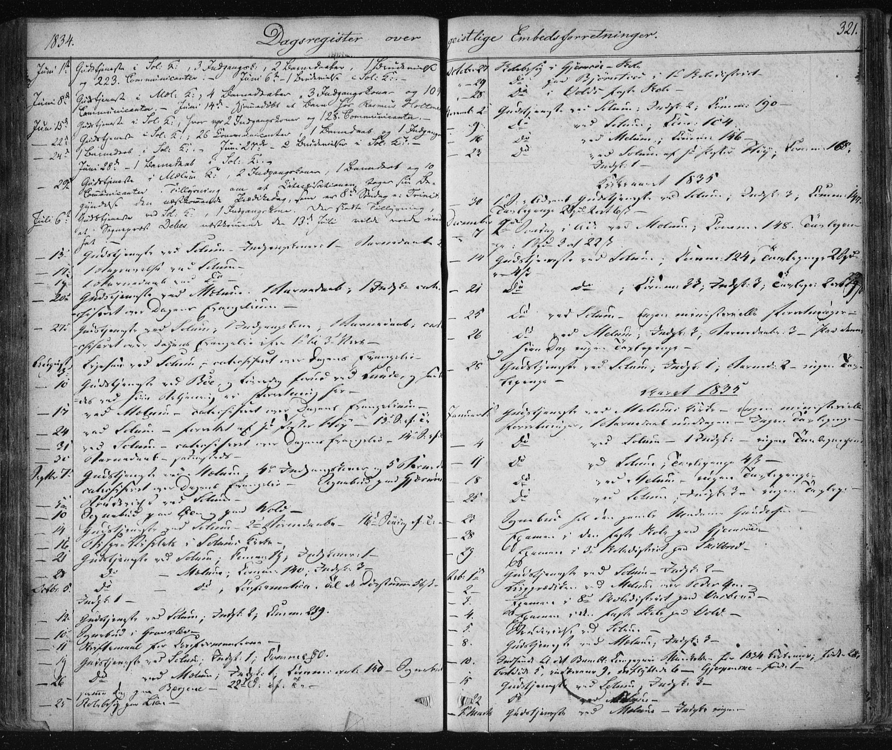 SAKO, Solum kirkebøker, F/Fa/L0005: Ministerialbok nr. I 5, 1833-1843, s. 321