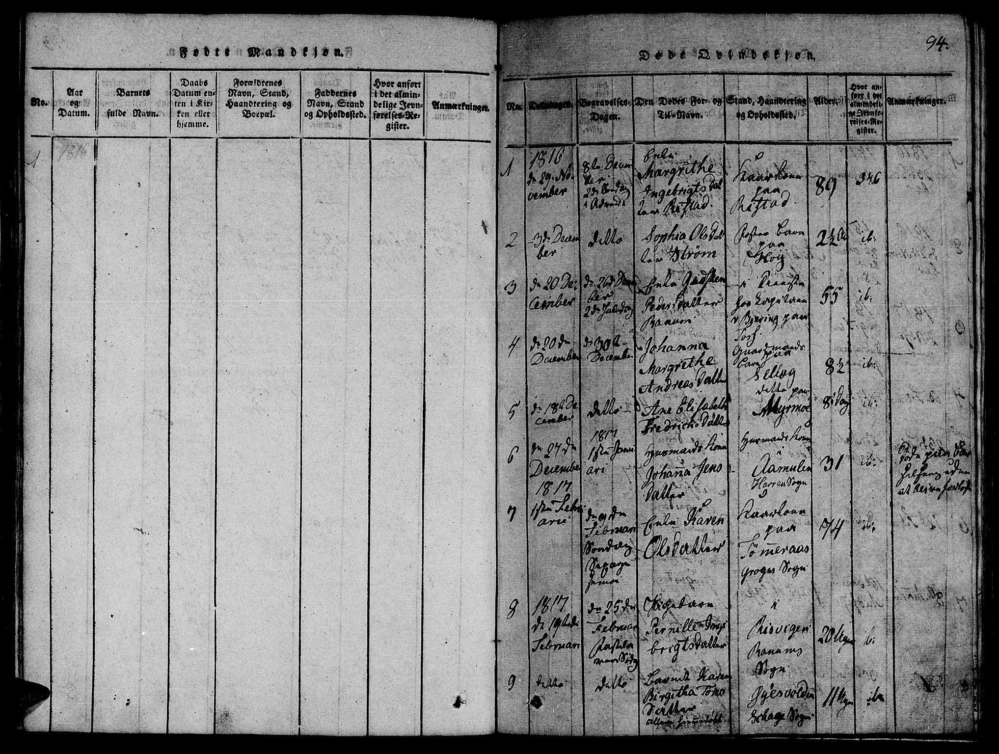 SAT, Ministerialprotokoller, klokkerbøker og fødselsregistre - Nord-Trøndelag, 764/L0546: Ministerialbok nr. 764A06 /1, 1816-1823, s. 94