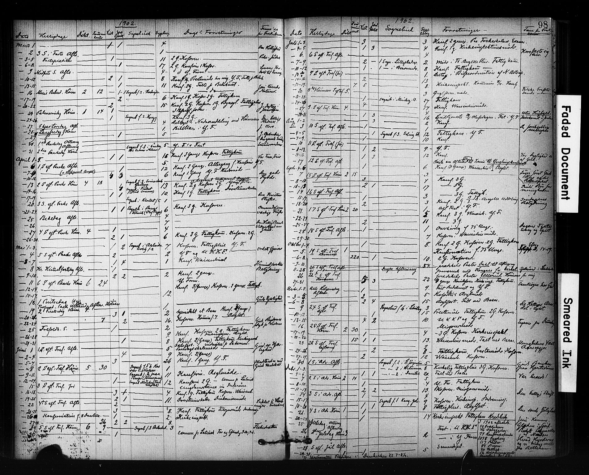SAT, Ministerialprotokoller, klokkerbøker og fødselsregistre - Sør-Trøndelag, 601/L0071: Residerende kapellans bok nr. 601B04, 1882-1931, s. 98