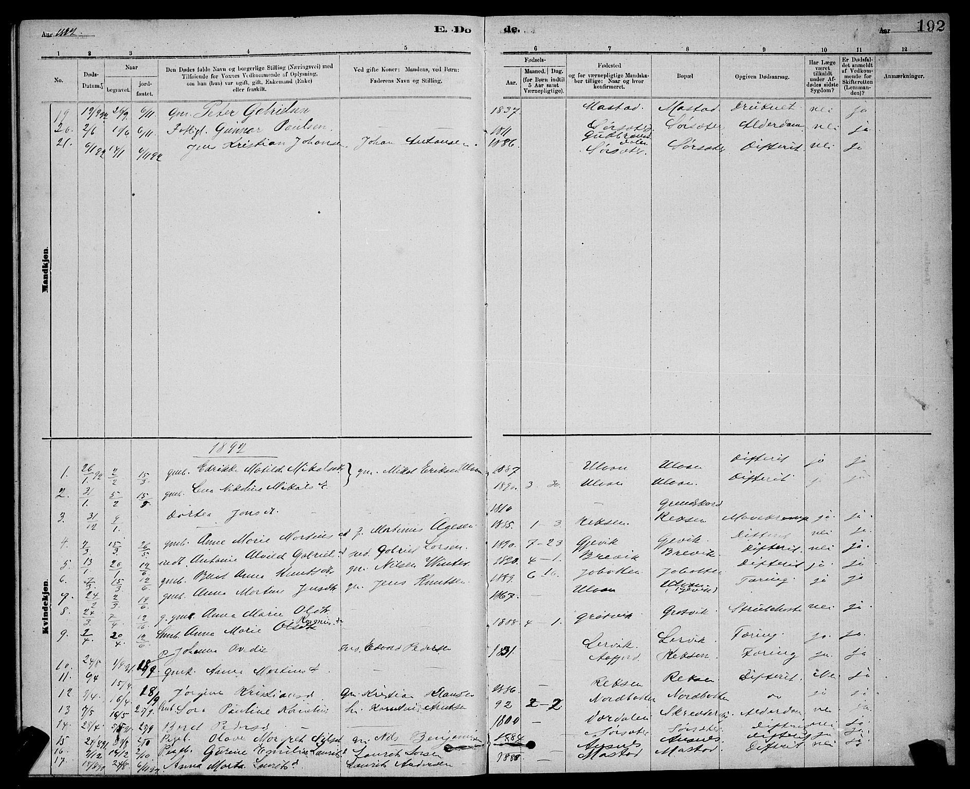 SAT, Ministerialprotokoller, klokkerbøker og fødselsregistre - Sør-Trøndelag, 637/L0562: Klokkerbok nr. 637C03, 1883-1898, s. 192
