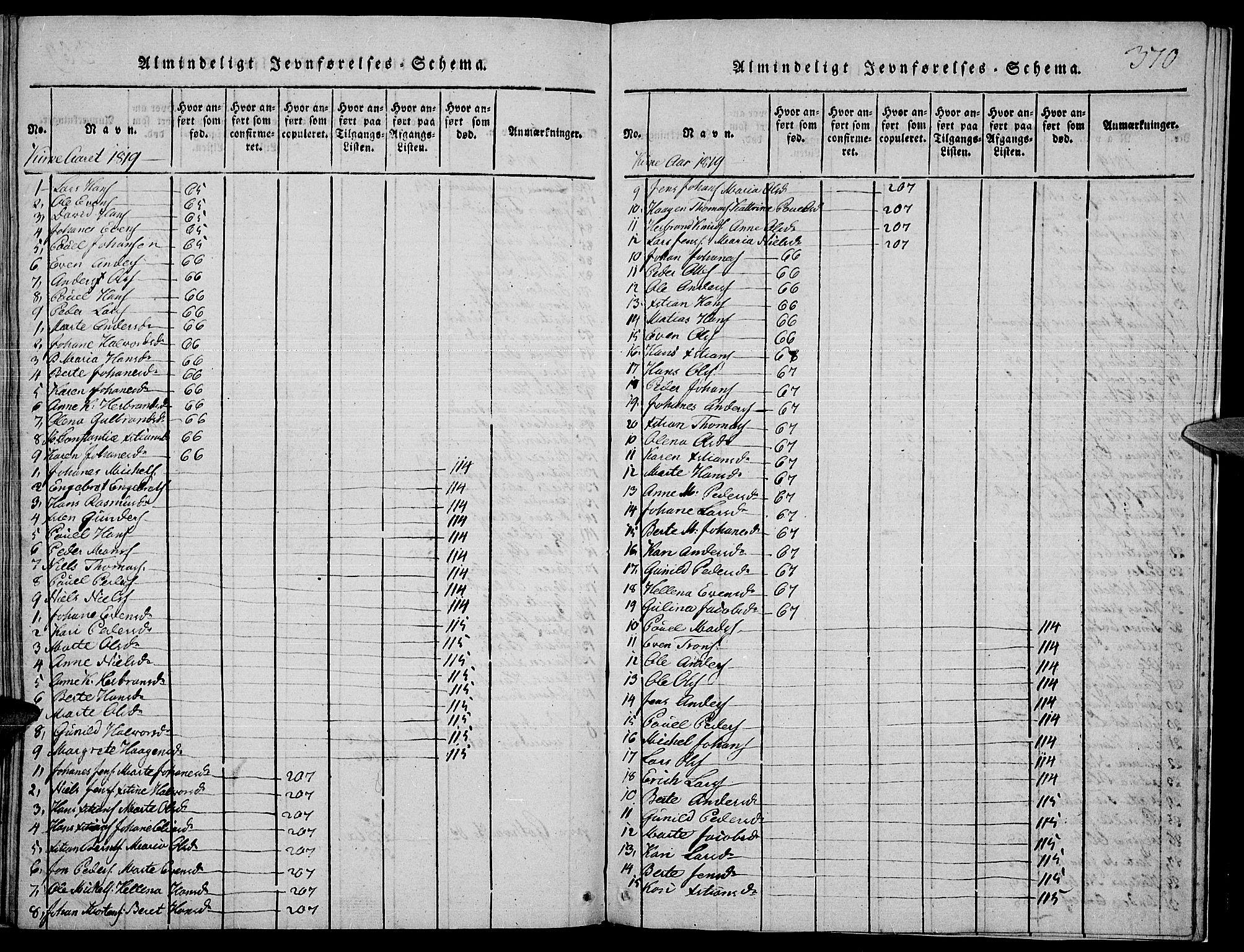 SAH, Toten prestekontor, Ministerialbok nr. 9, 1814-1820, s. 370a