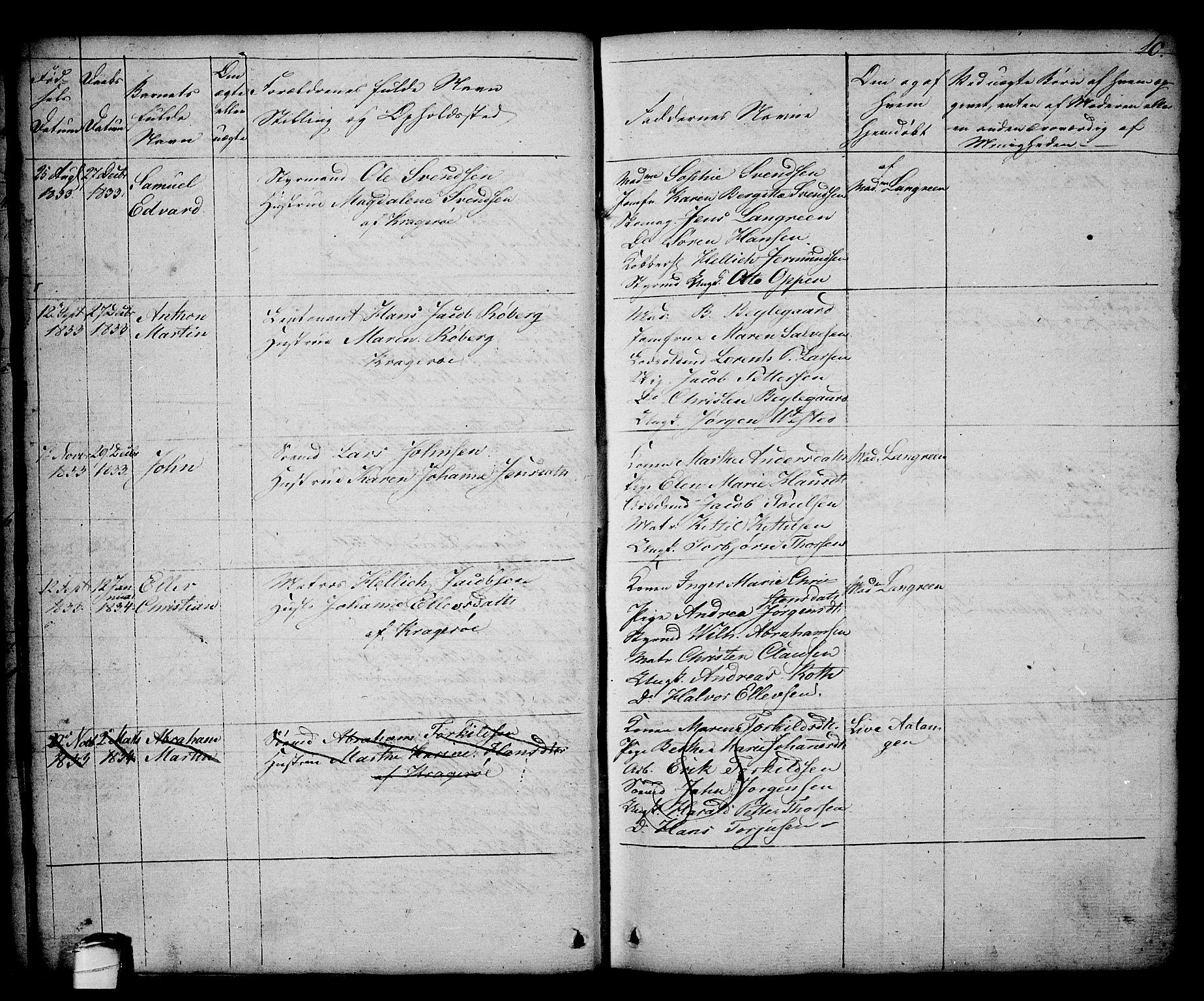 SAKO, Kragerø kirkebøker, G/Ga/L0003: Klokkerbok nr. 3, 1832-1852, s. 10