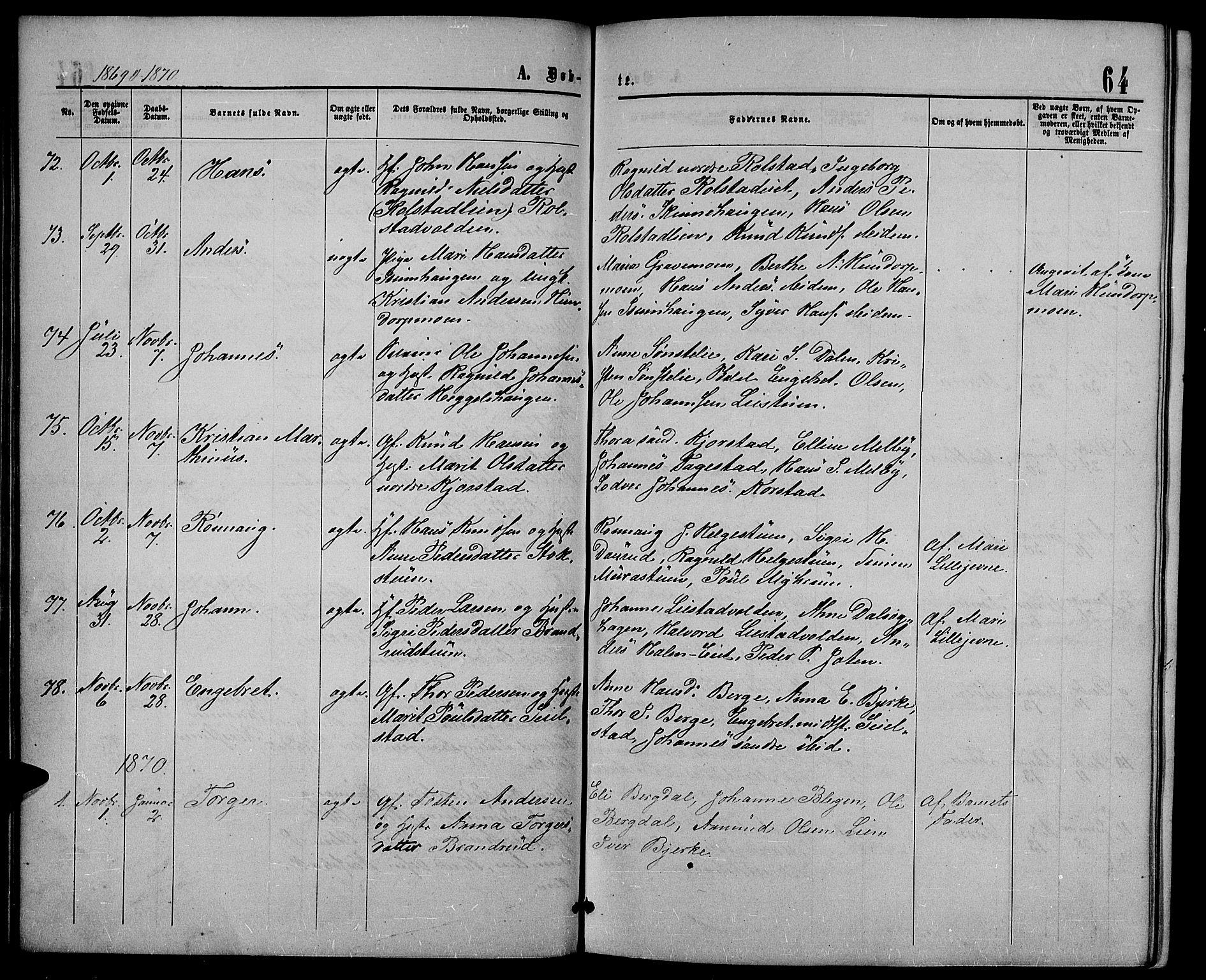 SAH, Sør-Fron prestekontor, H/Ha/Hab/L0002: Klokkerbok nr. 2, 1864-1883, s. 64