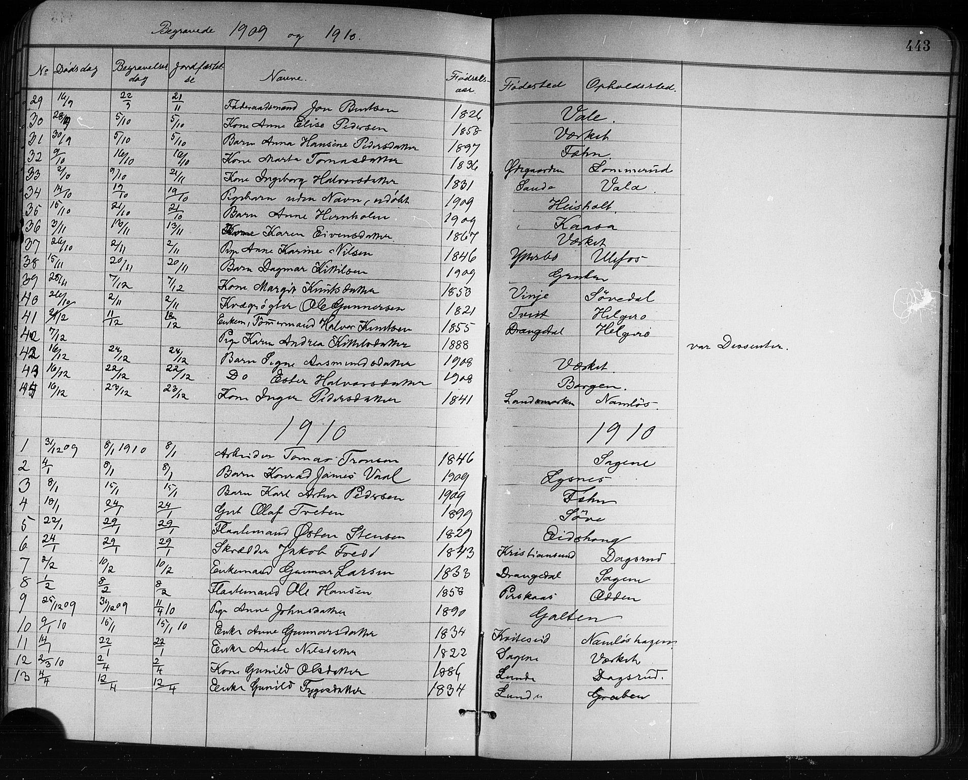 SAKO, Holla kirkebøker, G/Ga/L0005: Klokkerbok nr. I 5, 1891-1917, s. 443