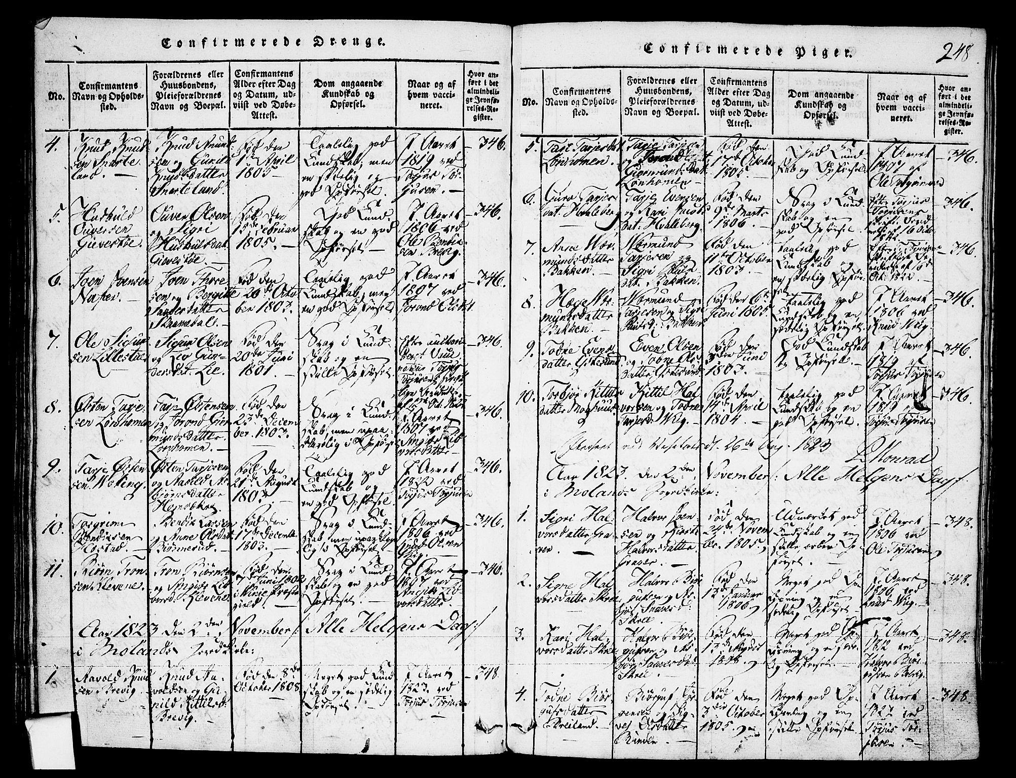 SAKO, Fyresdal kirkebøker, F/Fa/L0003: Ministerialbok nr. I 3, 1815-1840, s. 248
