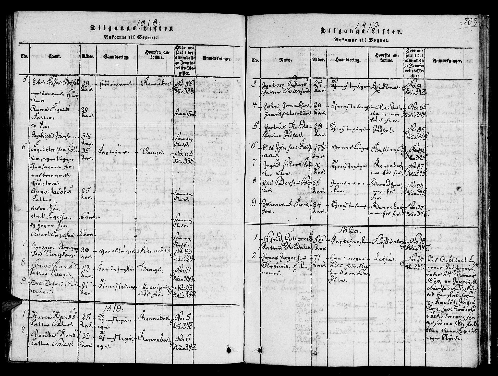 SAT, Ministerialprotokoller, klokkerbøker og fødselsregistre - Sør-Trøndelag, 678/L0895: Ministerialbok nr. 678A05 /1, 1816-1821, s. 303