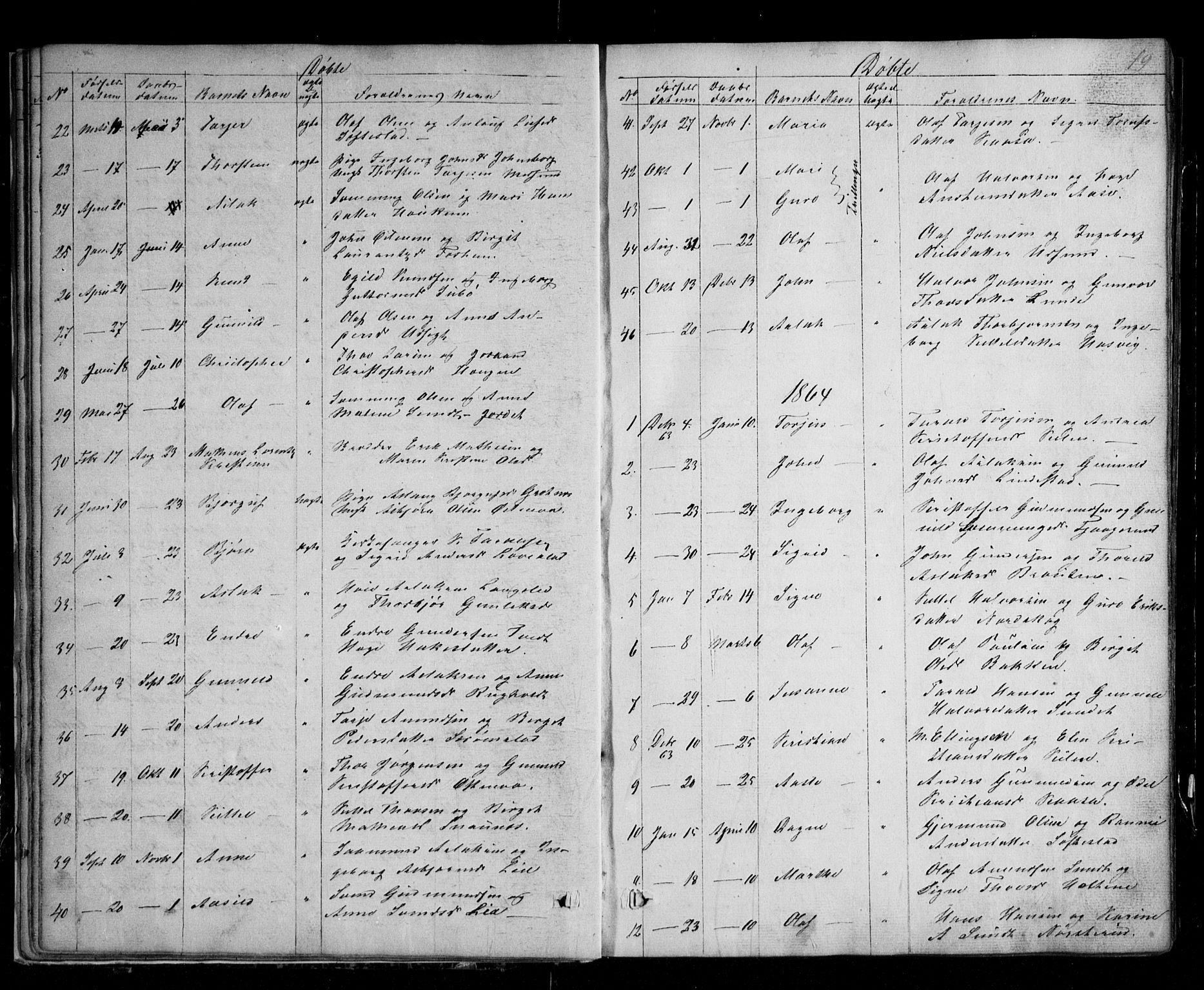 SAKO, Kviteseid kirkebøker, G/Ga/L0001: Klokkerbok nr. I 1, 1850-1893, s. 19