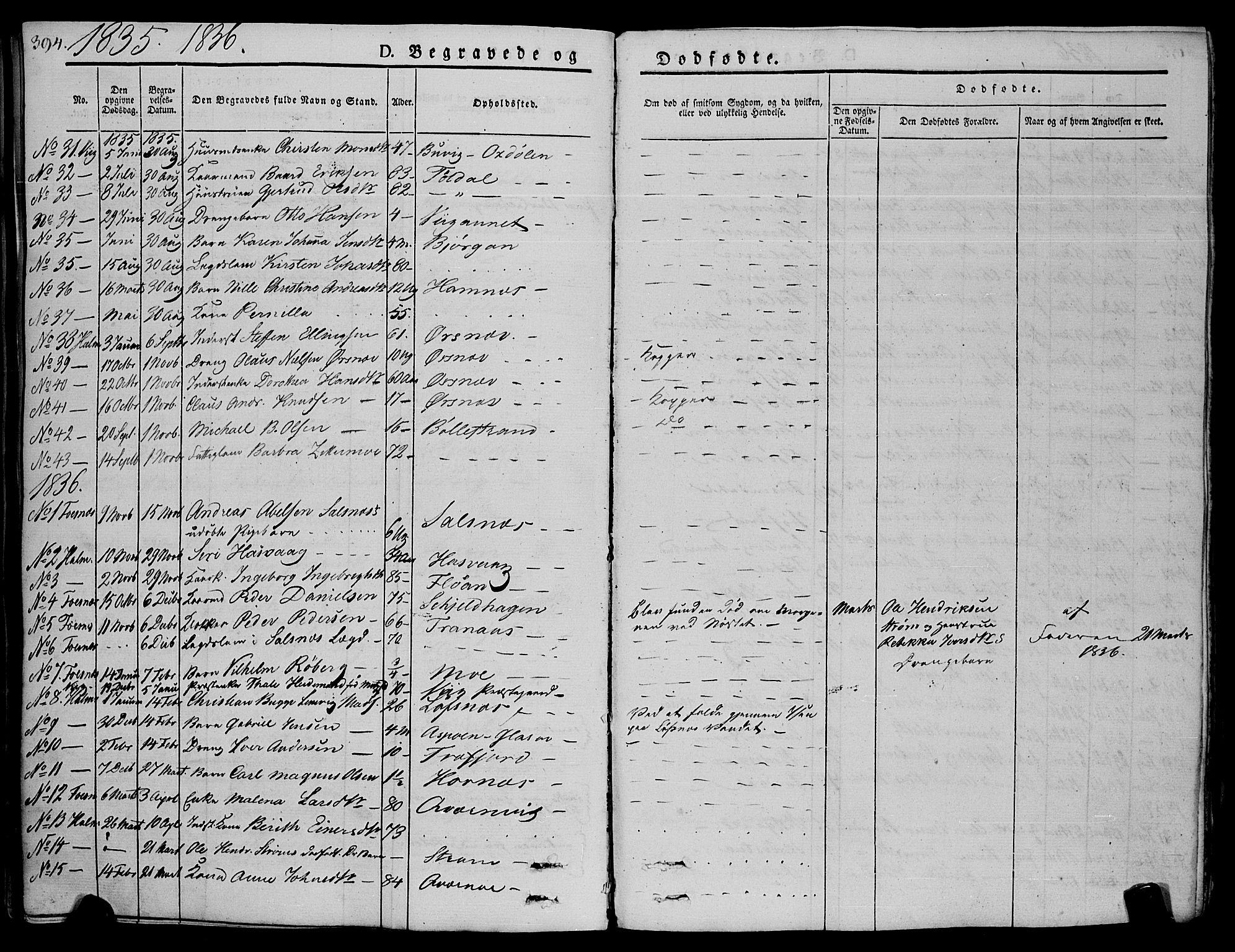 SAT, Ministerialprotokoller, klokkerbøker og fødselsregistre - Nord-Trøndelag, 773/L0614: Ministerialbok nr. 773A05, 1831-1856, s. 394