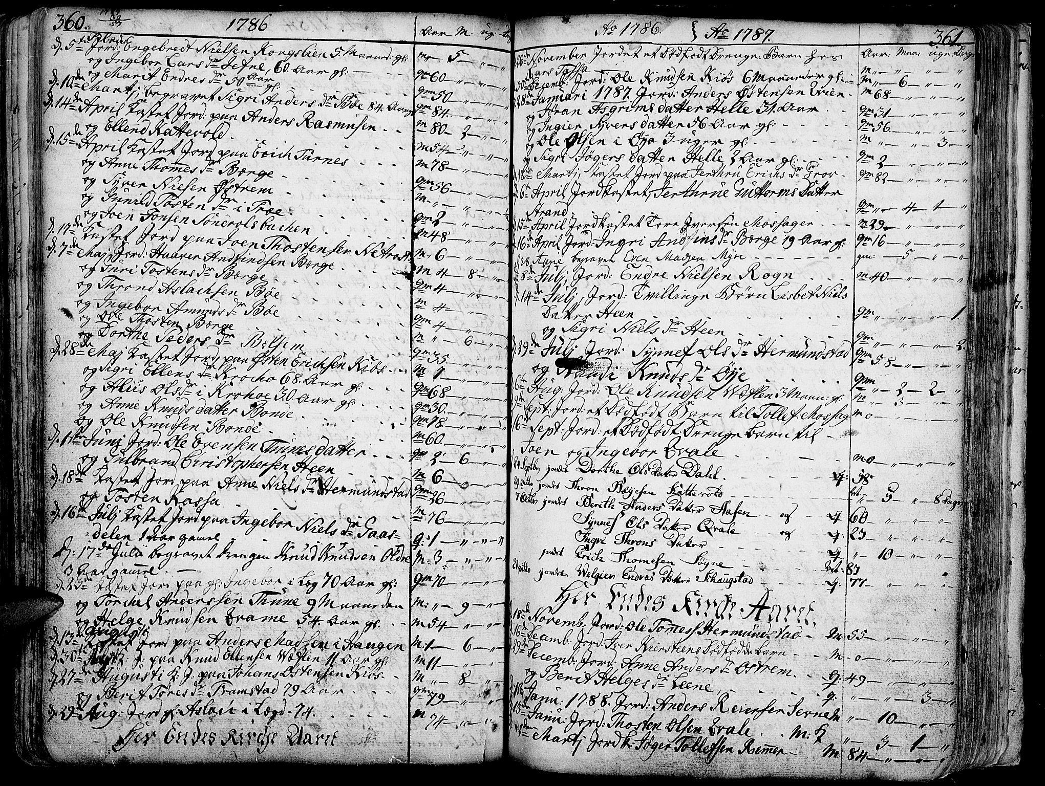 SAH, Vang prestekontor, Valdres, Ministerialbok nr. 1, 1730-1796, s. 360-361