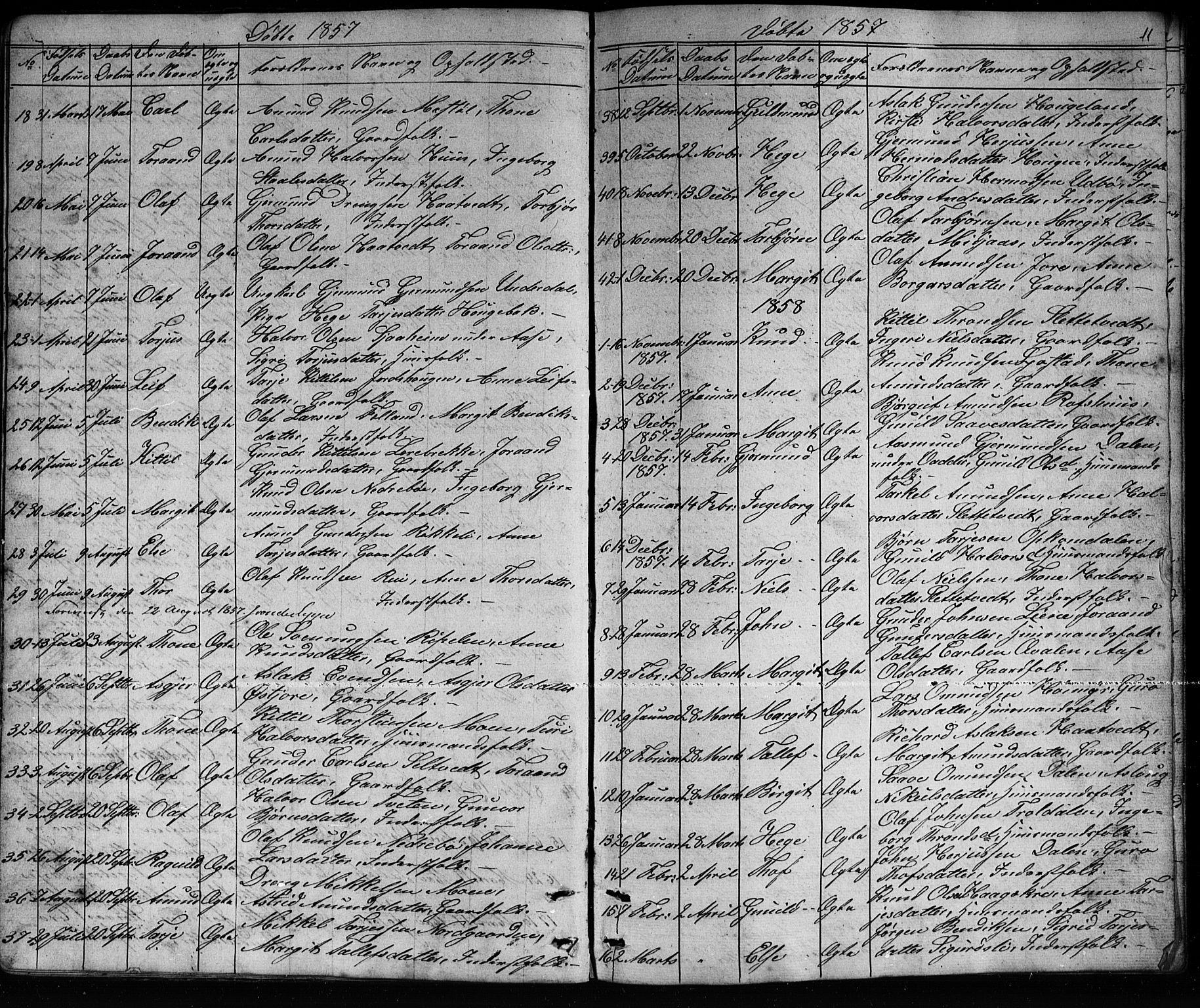 SAKO, Mo kirkebøker, G/Ga/L0001: Klokkerbok nr. I 1, 1851-1891, s. 11
