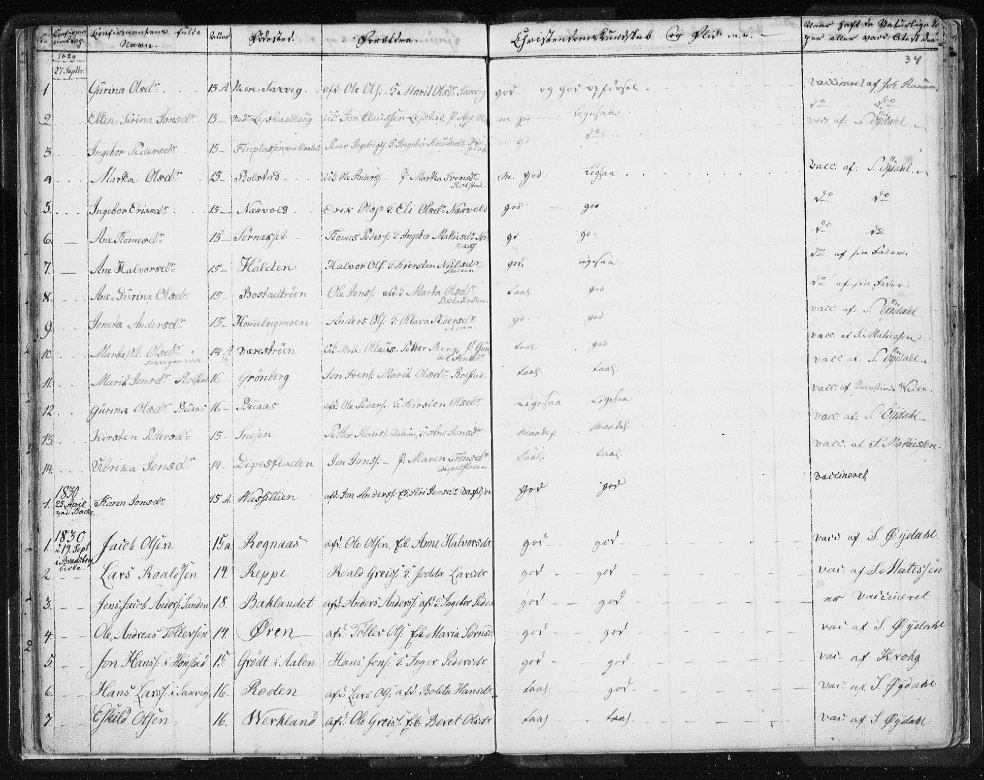 SAT, Ministerialprotokoller, klokkerbøker og fødselsregistre - Sør-Trøndelag, 616/L0404: Ministerialbok nr. 616A01, 1823-1831, s. 34