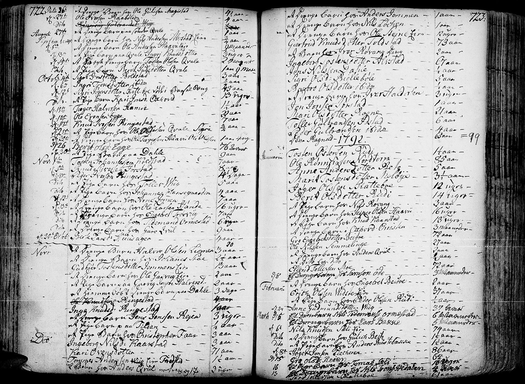 SAH, Slidre prestekontor, Ministerialbok nr. 1, 1724-1814, s. 722-723