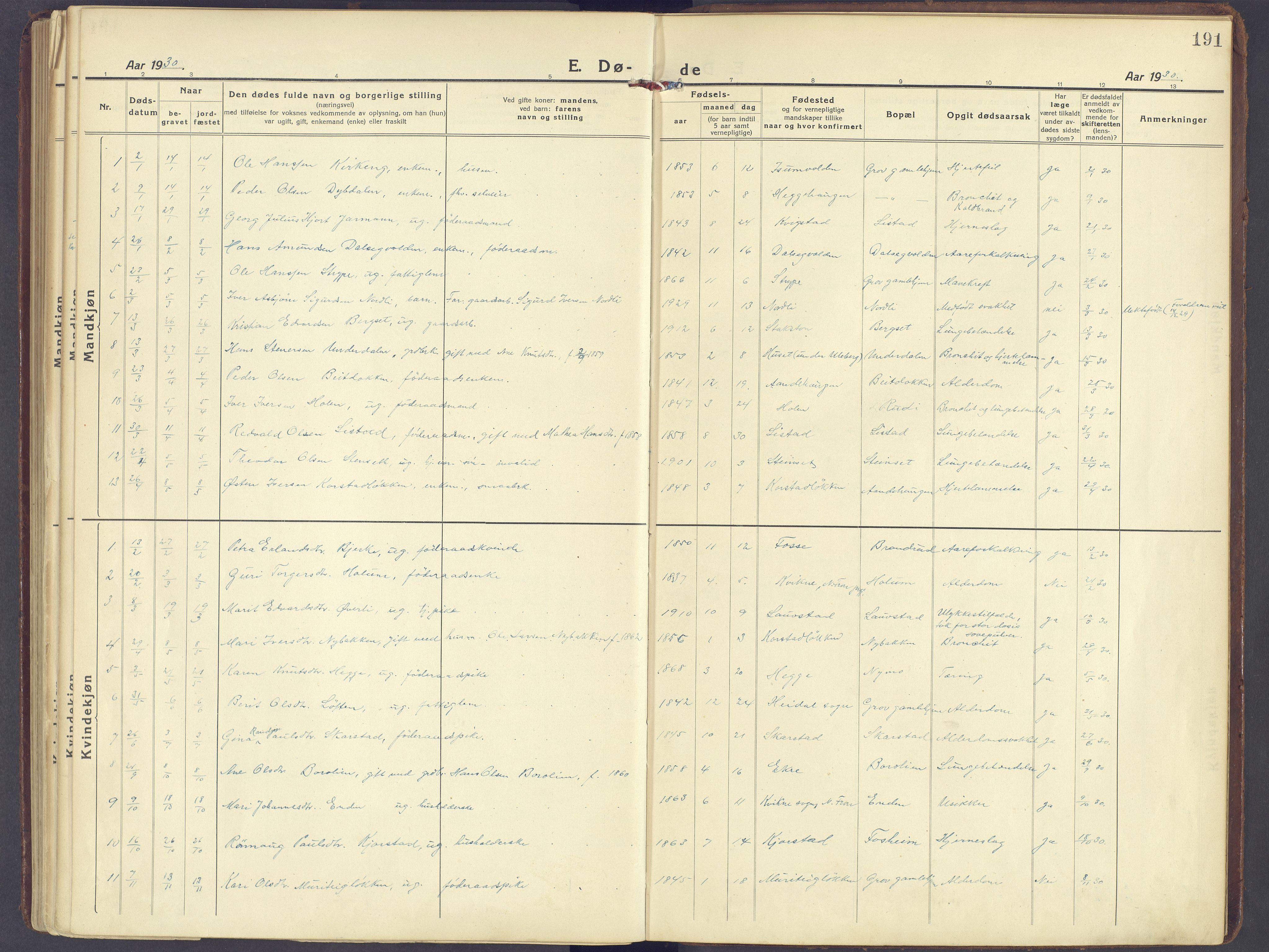 SAH, Sør-Fron prestekontor, H/Ha/Haa/L0005: Ministerialbok nr. 5, 1920-1933, s. 191