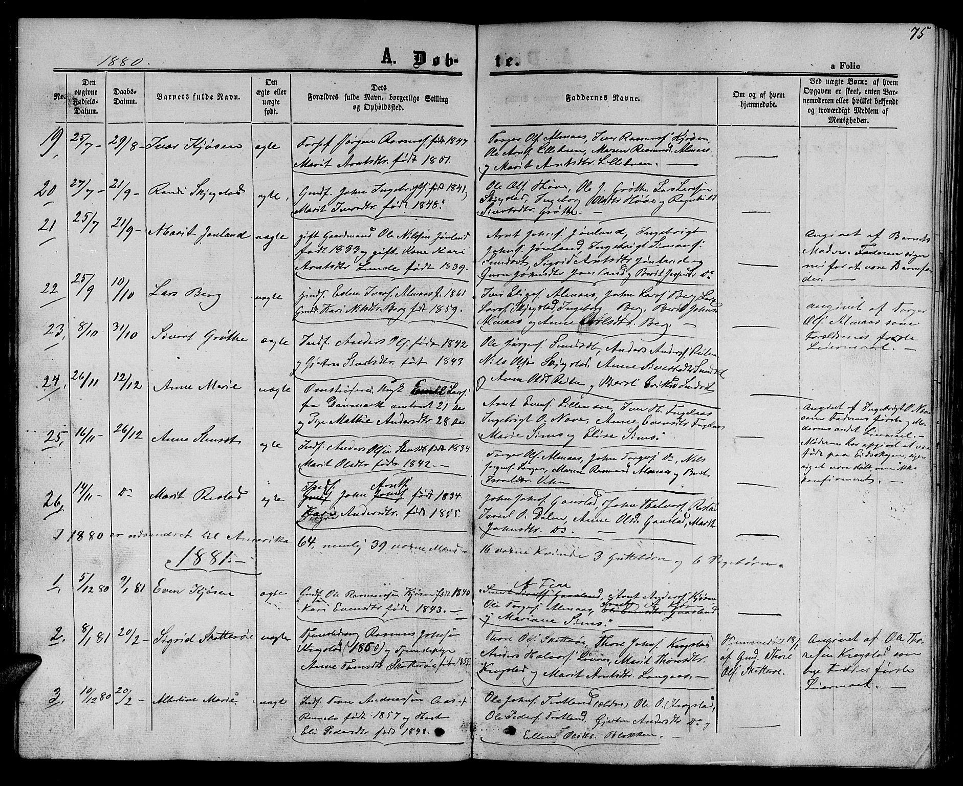 SAT, Ministerialprotokoller, klokkerbøker og fødselsregistre - Sør-Trøndelag, 694/L1131: Klokkerbok nr. 694C03, 1858-1886, s. 75