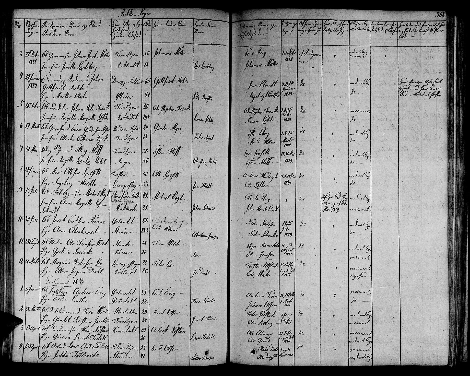 SAT, Ministerialprotokoller, klokkerbøker og fødselsregistre - Sør-Trøndelag, 606/L0287: Ministerialbok nr. 606A04 /2, 1826-1840, s. 362
