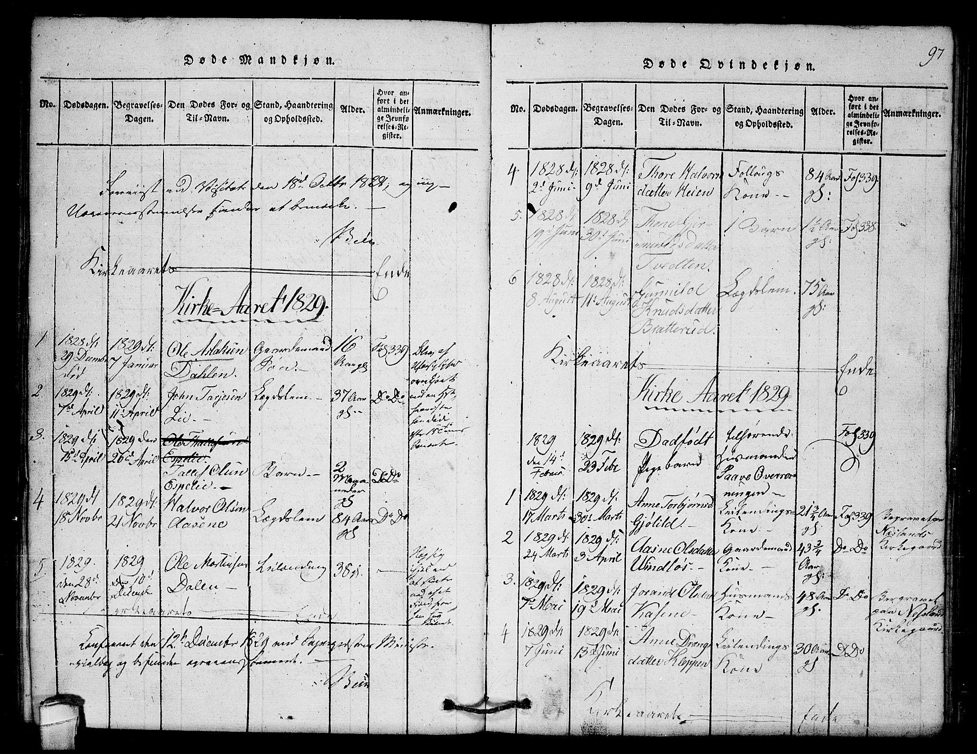 SAKO, Lårdal kirkebøker, G/Gb/L0001: Klokkerbok nr. II 1, 1815-1865, s. 97