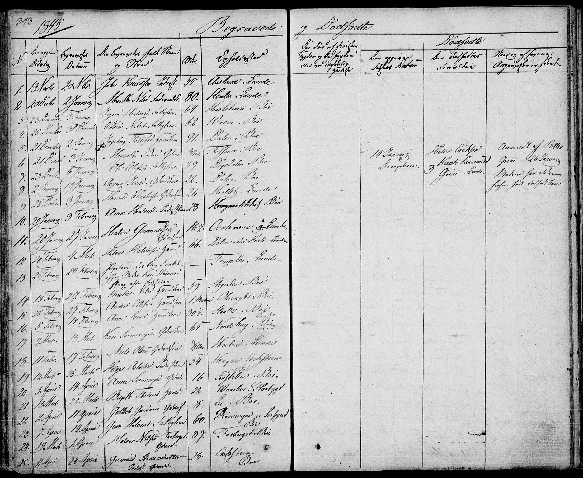 SAKO, Bø kirkebøker, F/Fa/L0007: Ministerialbok nr. 7, 1831-1848, s. 343