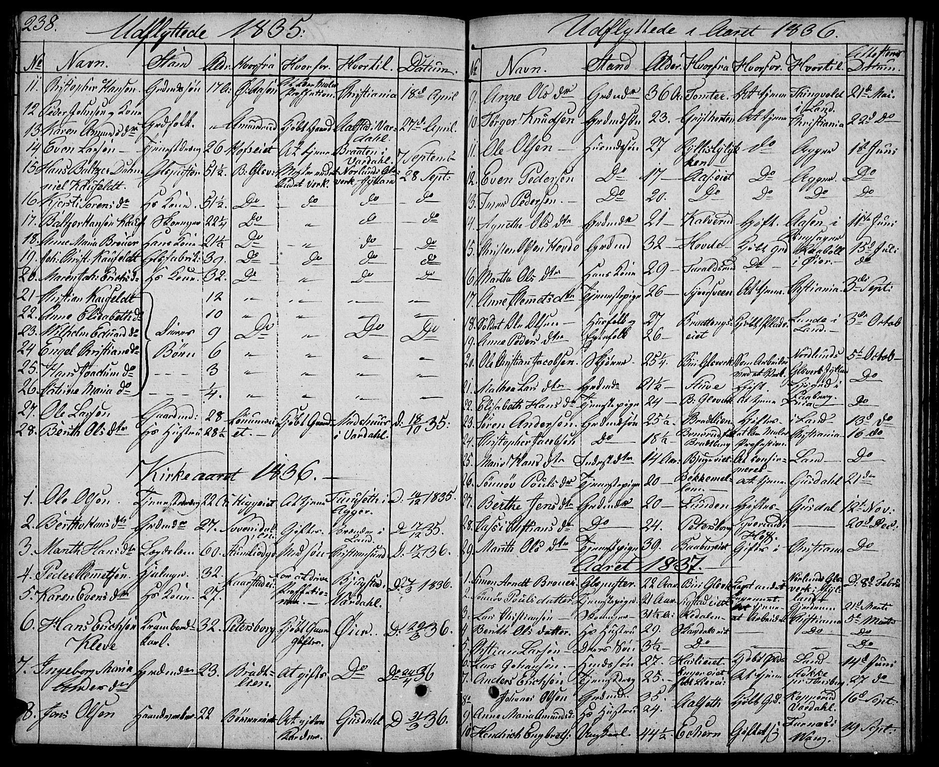 SAH, Biri prestekontor, Klokkerbok nr. 2, 1828-1842, s. 238