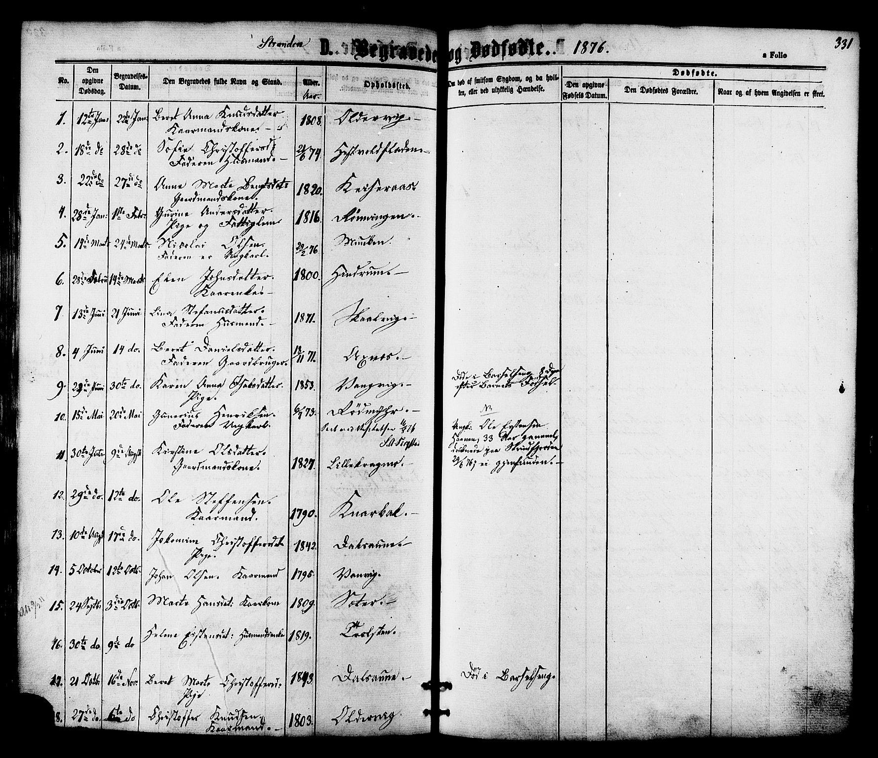 SAT, Ministerialprotokoller, klokkerbøker og fødselsregistre - Nord-Trøndelag, 701/L0009: Ministerialbok nr. 701A09 /2, 1864-1882, s. 331