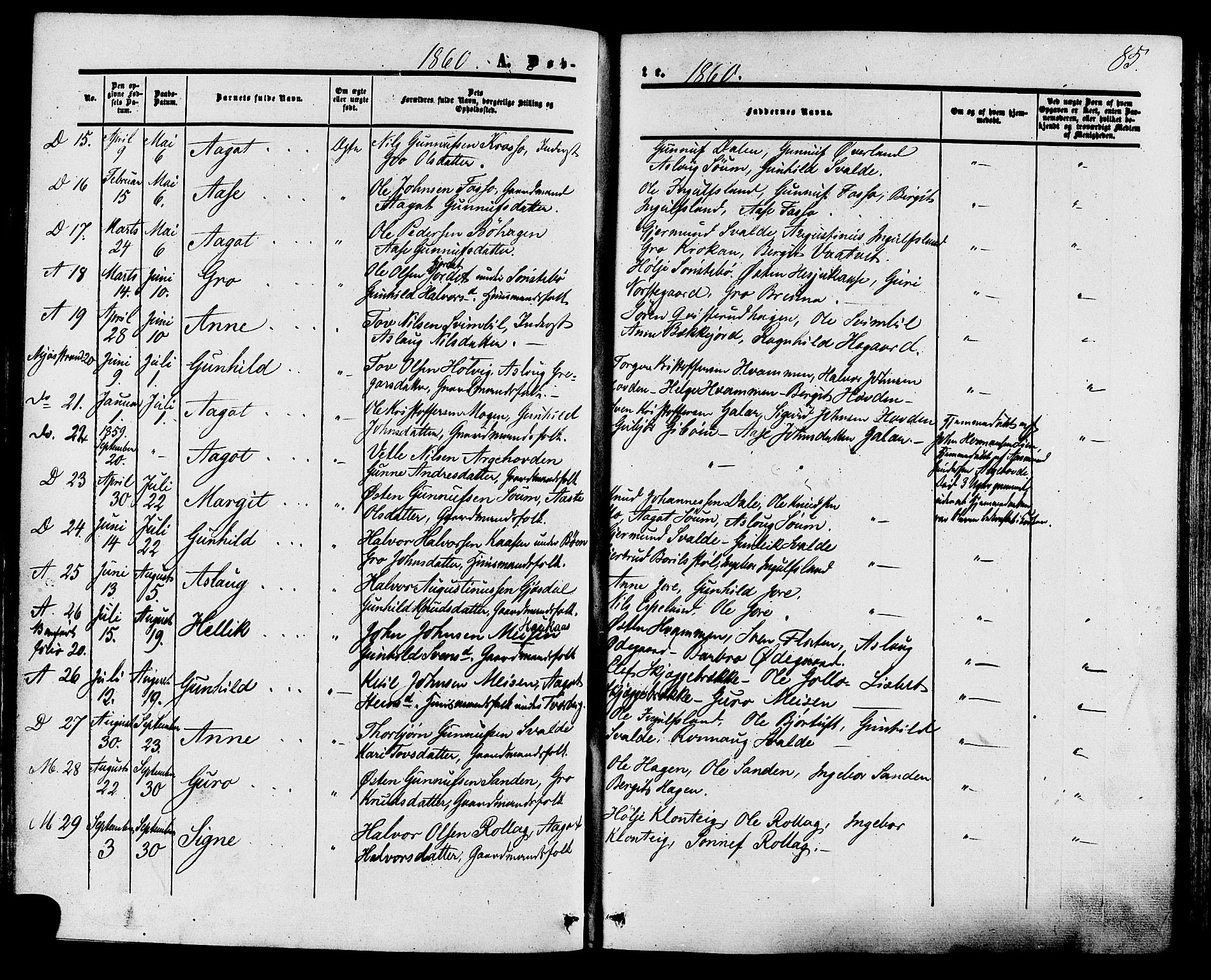 SAKO, Tinn kirkebøker, F/Fa/L0006: Ministerialbok nr. I 6, 1857-1878, s. 85
