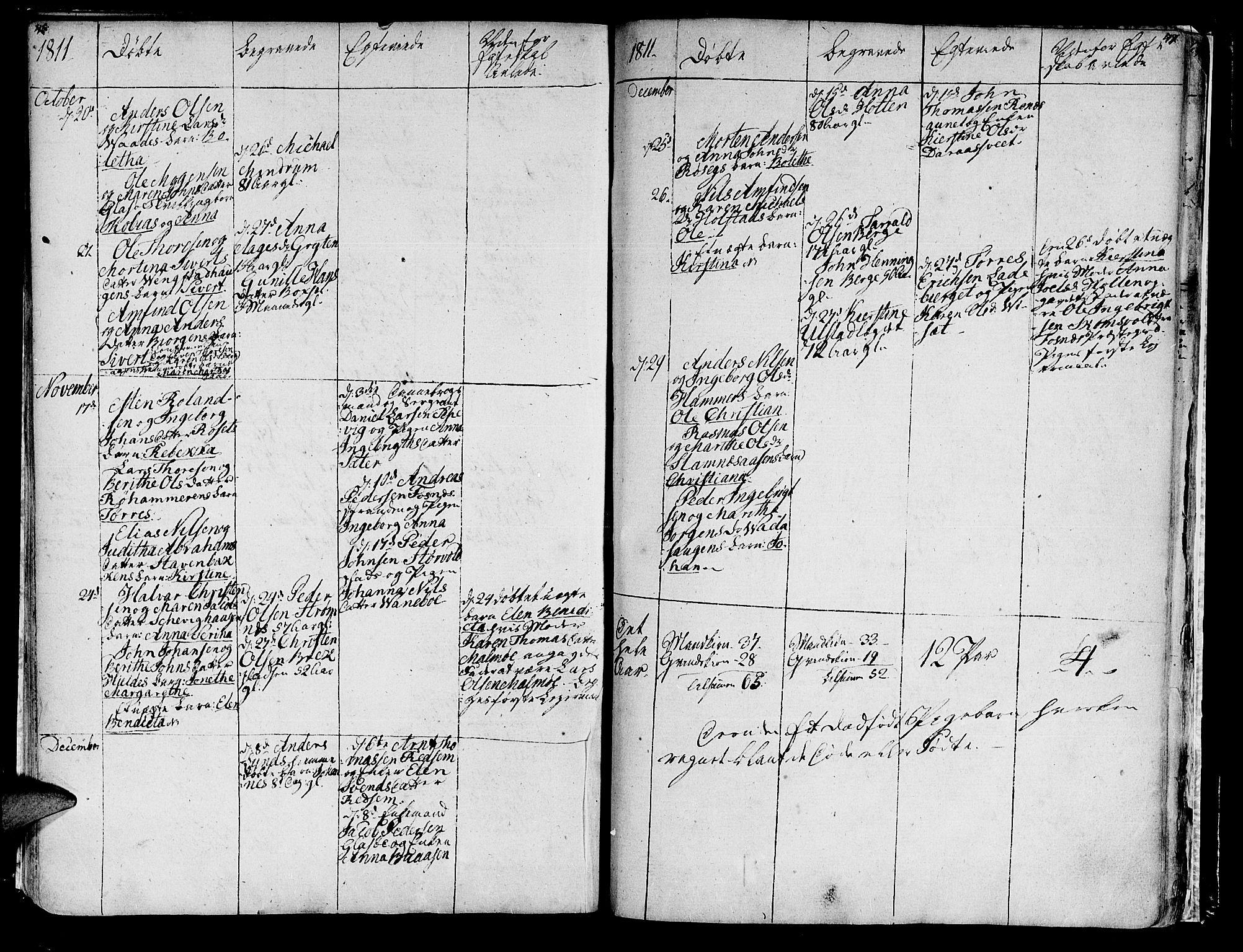 SAT, Ministerialprotokoller, klokkerbøker og fødselsregistre - Nord-Trøndelag, 741/L0386: Ministerialbok nr. 741A02, 1804-1816, s. 46-47