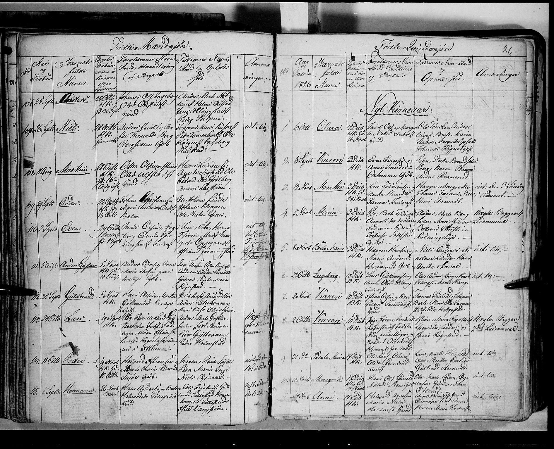 SAH, Toten prestekontor, Klokkerbok nr. 2, 1820-1827, s. 91v