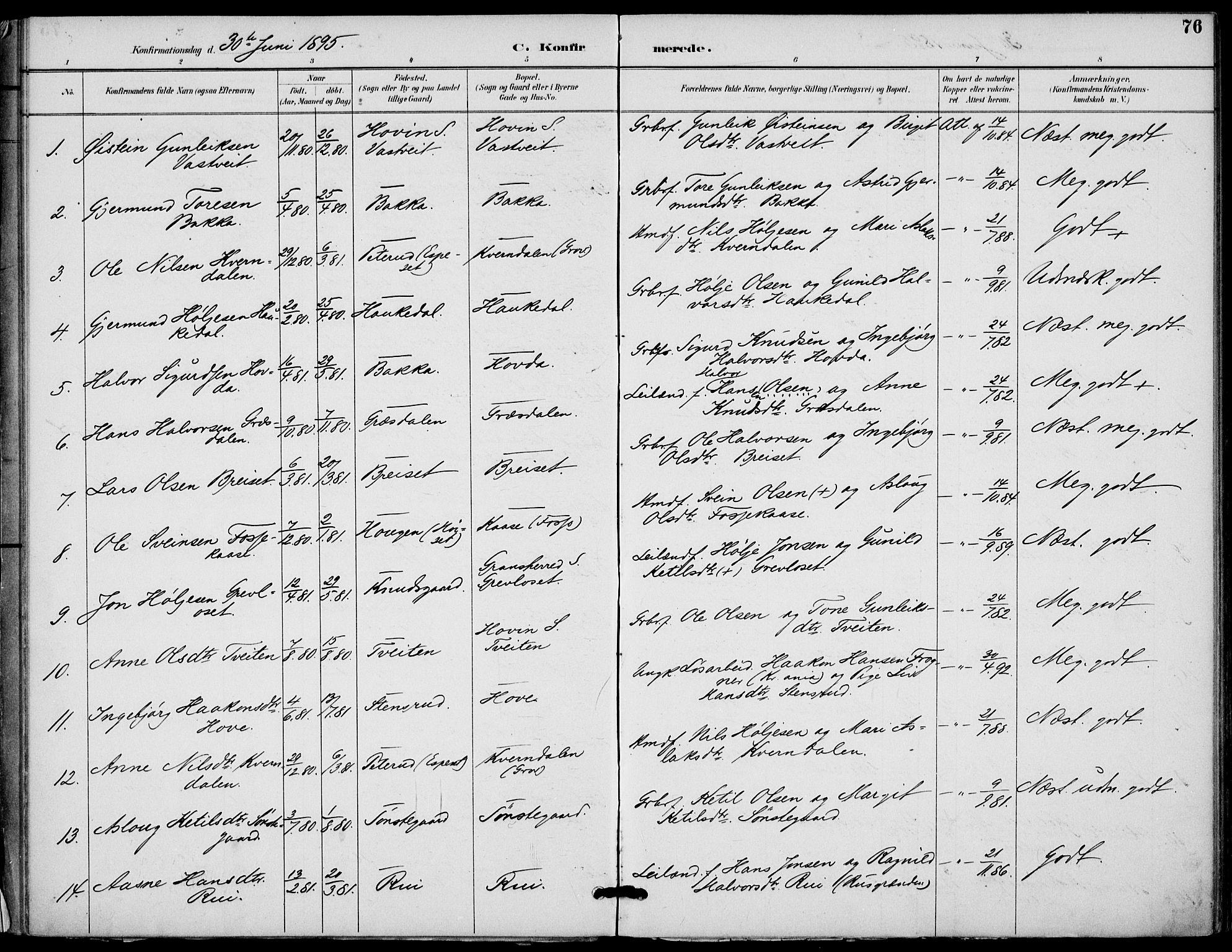 SAKO, Gransherad kirkebøker, F/Fb/L0005: Ministerialbok nr. II 5, 1887-1916, s. 76