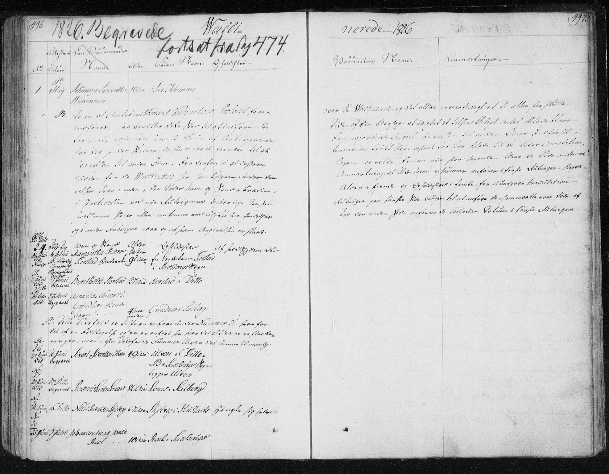 SAT, Ministerialprotokoller, klokkerbøker og fødselsregistre - Nord-Trøndelag, 730/L0276: Ministerialbok nr. 730A05, 1822-1830, s. 496-497