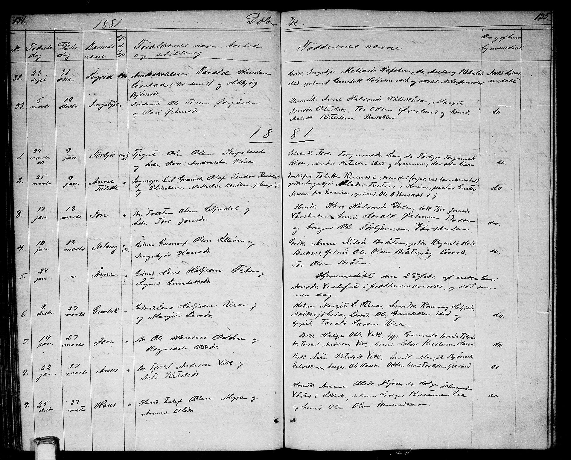 SAKO, Gransherad kirkebøker, G/Ga/L0002: Klokkerbok nr. I 2, 1854-1886, s. 134-135