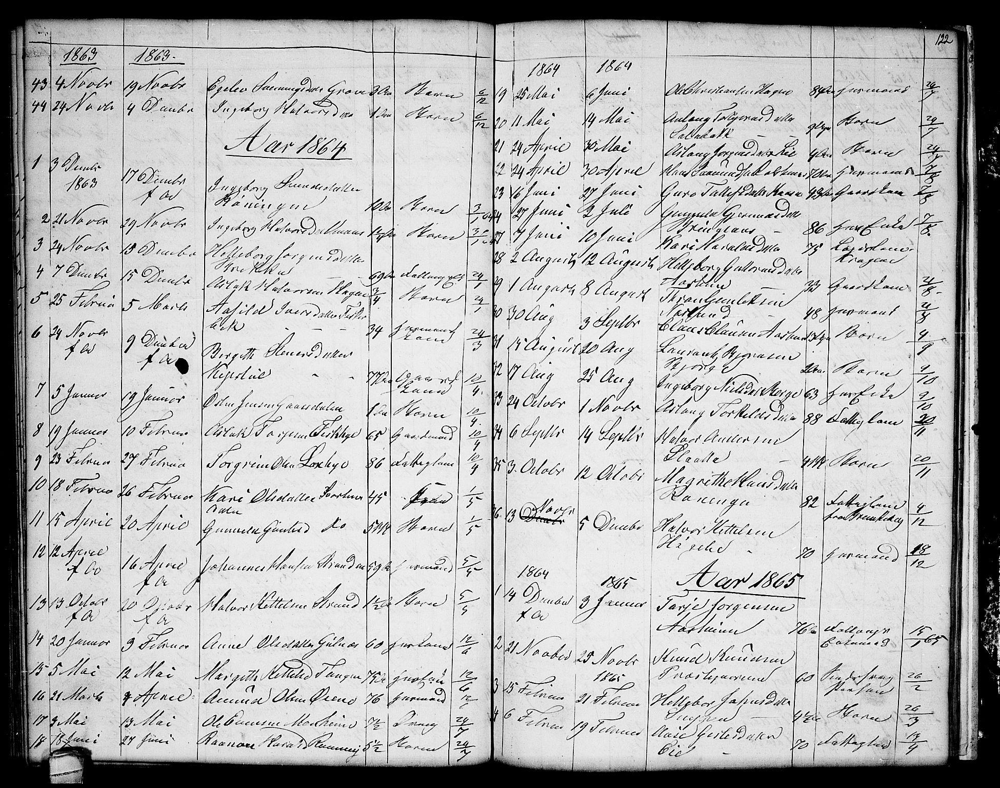 SAKO, Seljord kirkebøker, G/Ga/L0002: Klokkerbok nr. I 2, 1838-1866, s. 122