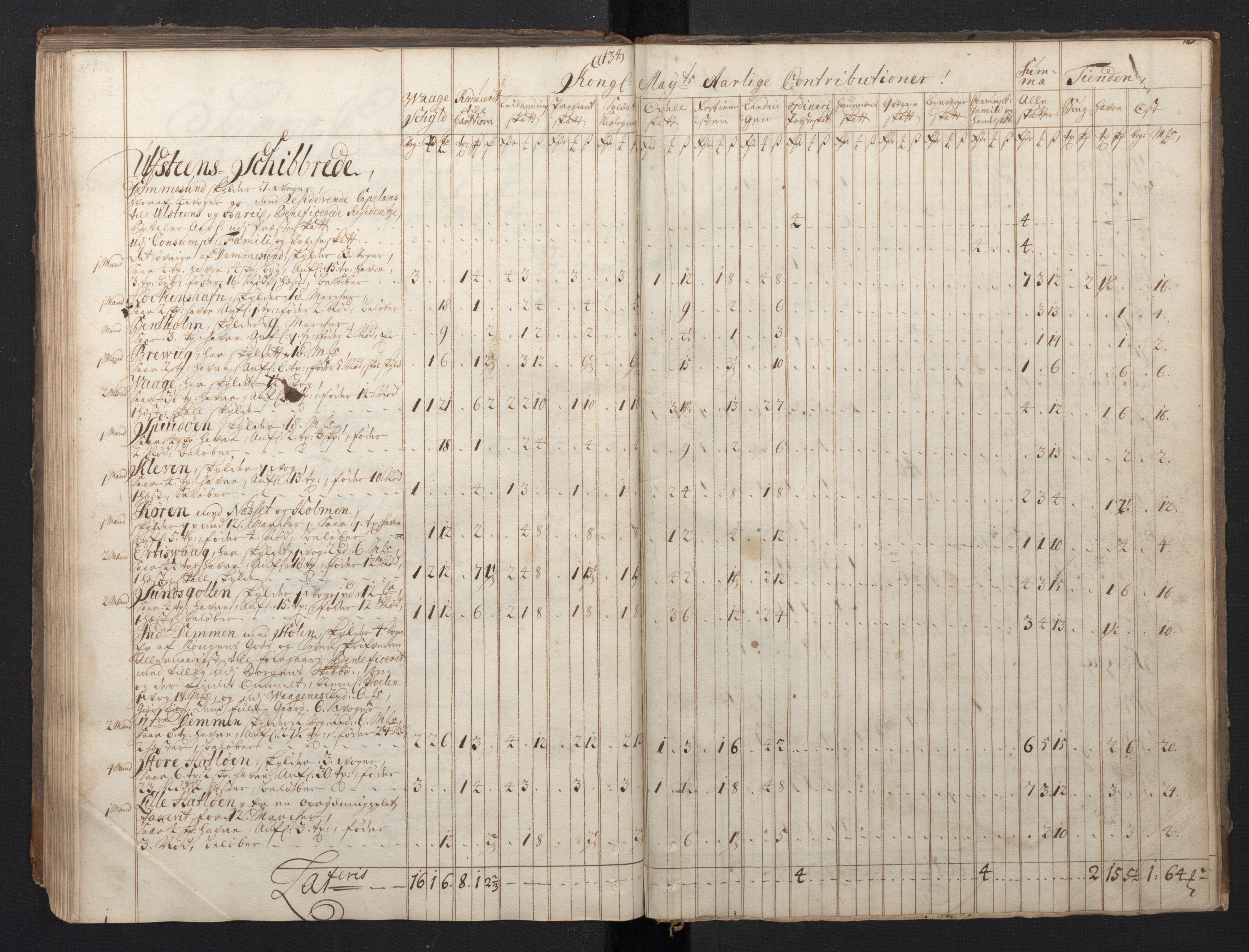 RA, Rentekammeret inntil 1814, Realistisk ordnet avdeling, N/Nb/Nbf/L0149: Sunnmøre, prøvematrikkel, 1714, s. 133b-134a